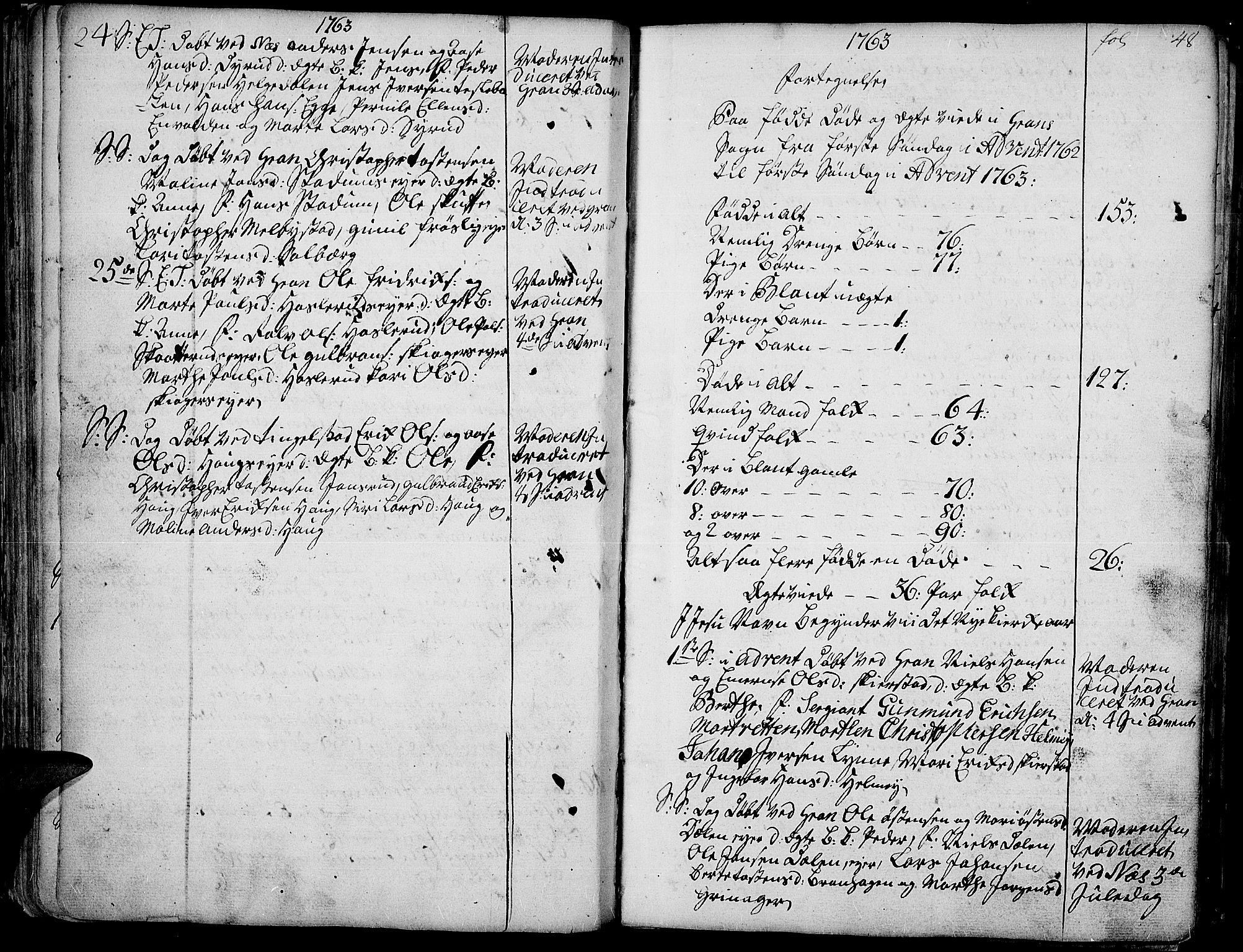 SAH, Gran prestekontor, Ministerialbok nr. 4, 1759-1775, s. 48
