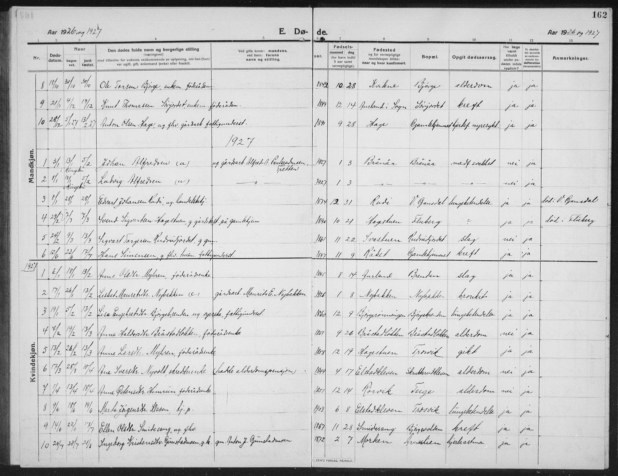 SAH, Ringebu prestekontor, Klokkerbok nr. 10, 1911-1934, s. 162