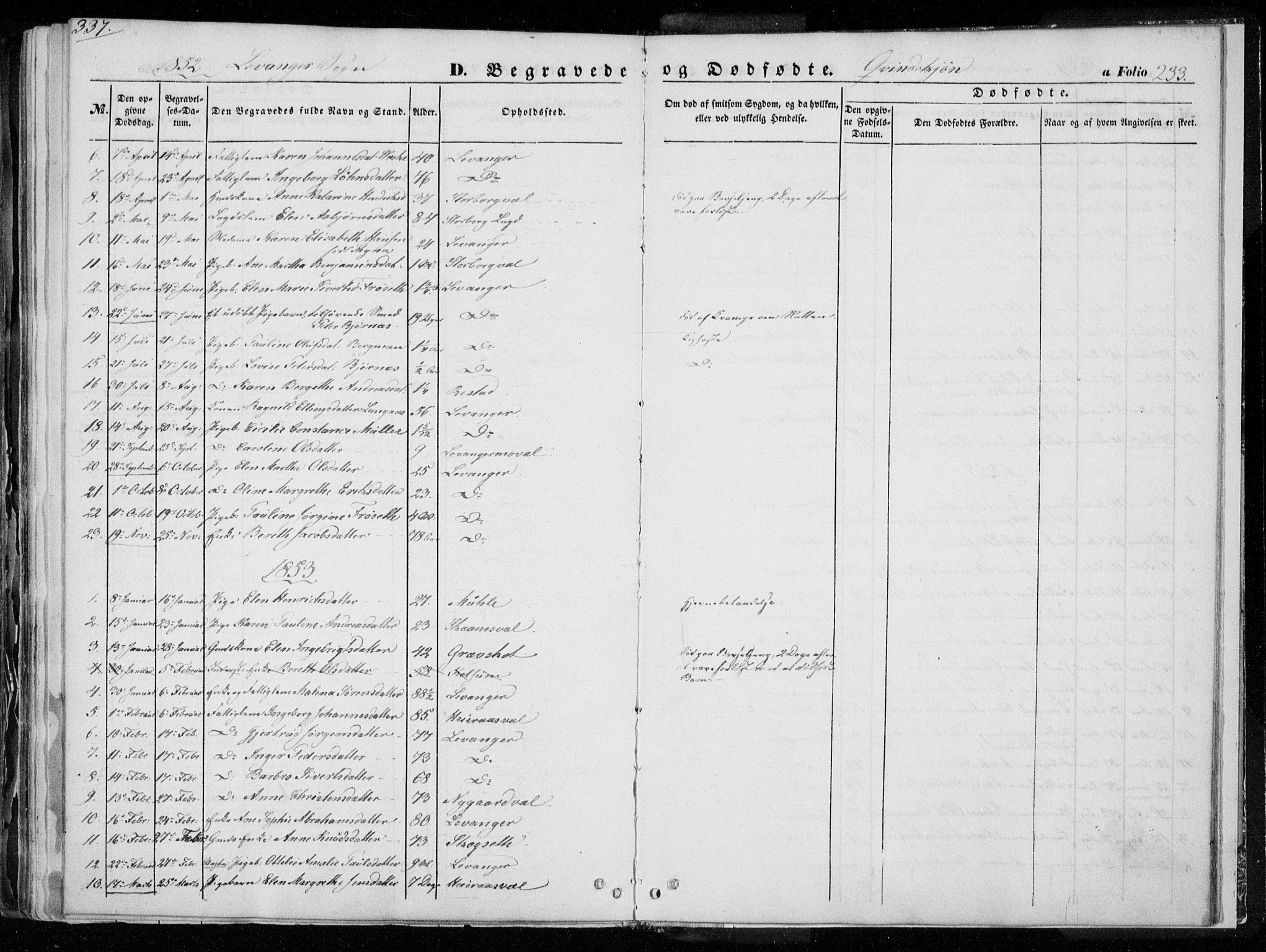 SAT, Ministerialprotokoller, klokkerbøker og fødselsregistre - Nord-Trøndelag, 720/L0183: Ministerialbok nr. 720A01, 1836-1855, s. 233