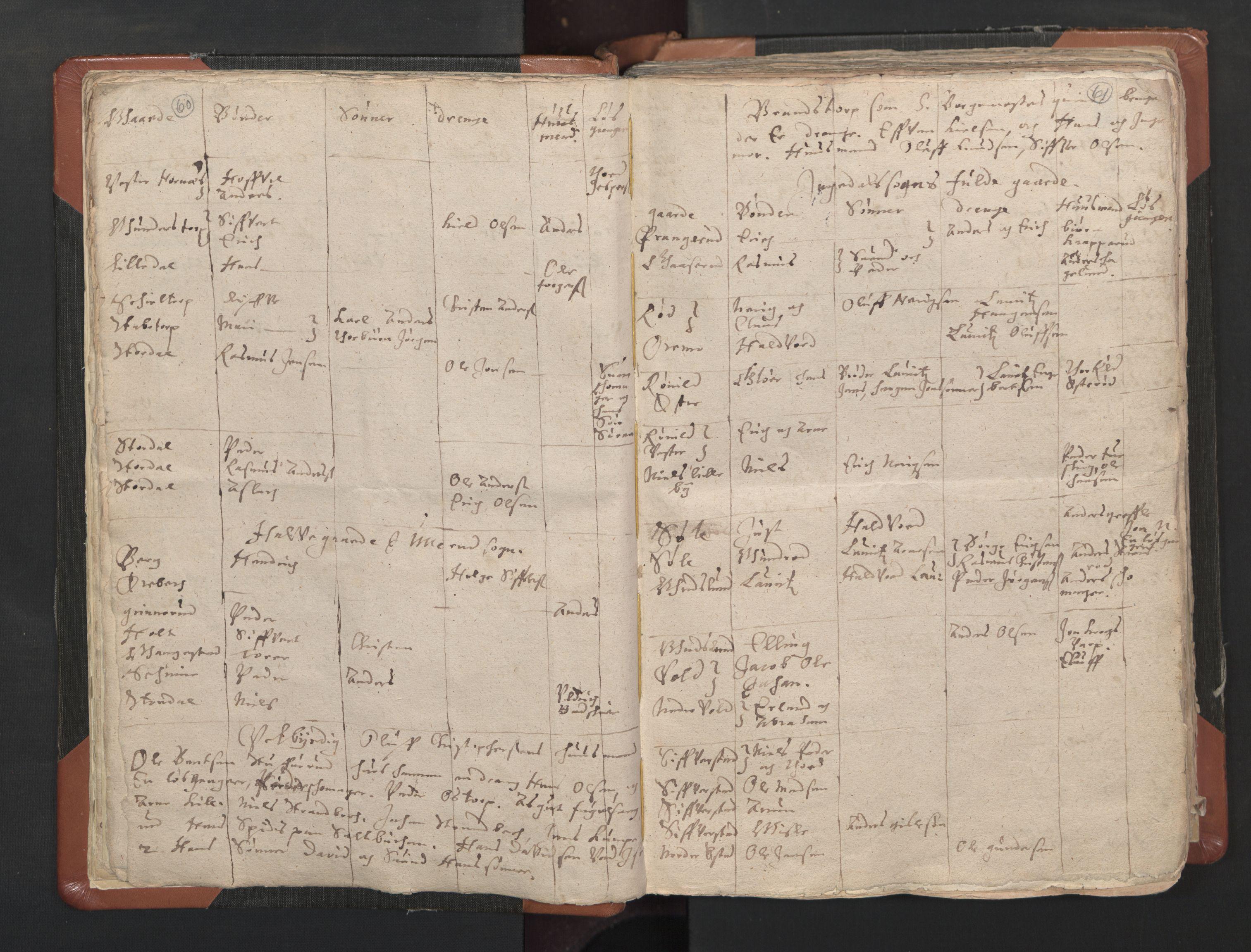 RA, Sogneprestenes manntall 1664-1666, nr. 1: Nedre Borgesyssel prosti, 1664-1666, s. 60-61