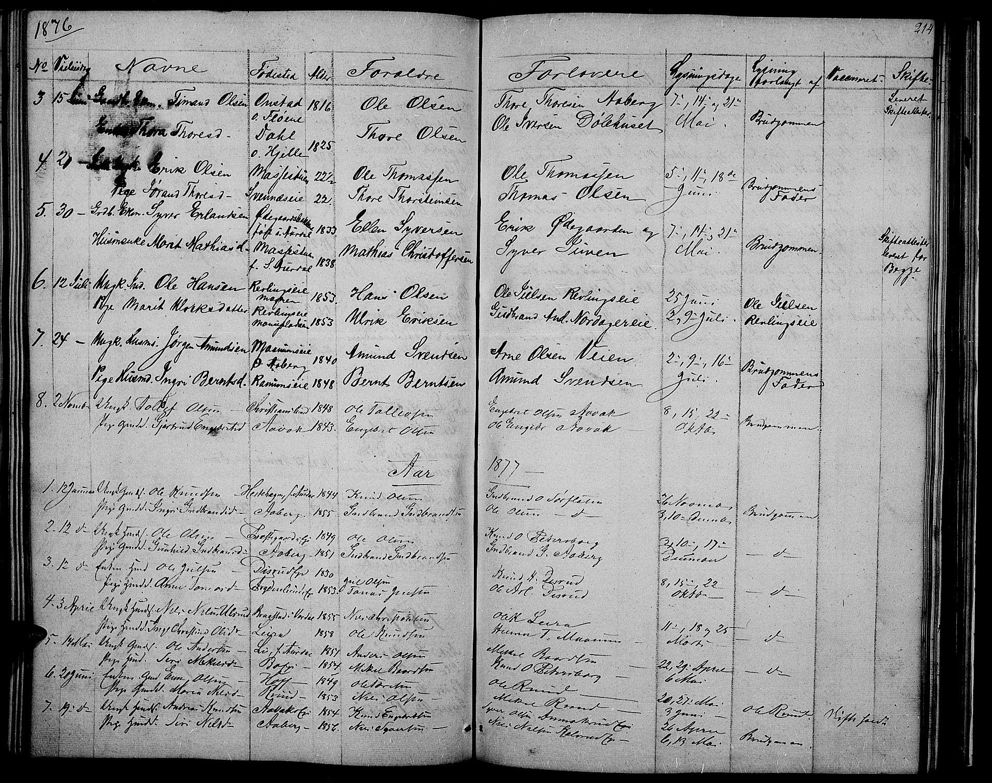 SAH, Nord-Aurdal prestekontor, Klokkerbok nr. 2, 1842-1877, s. 214