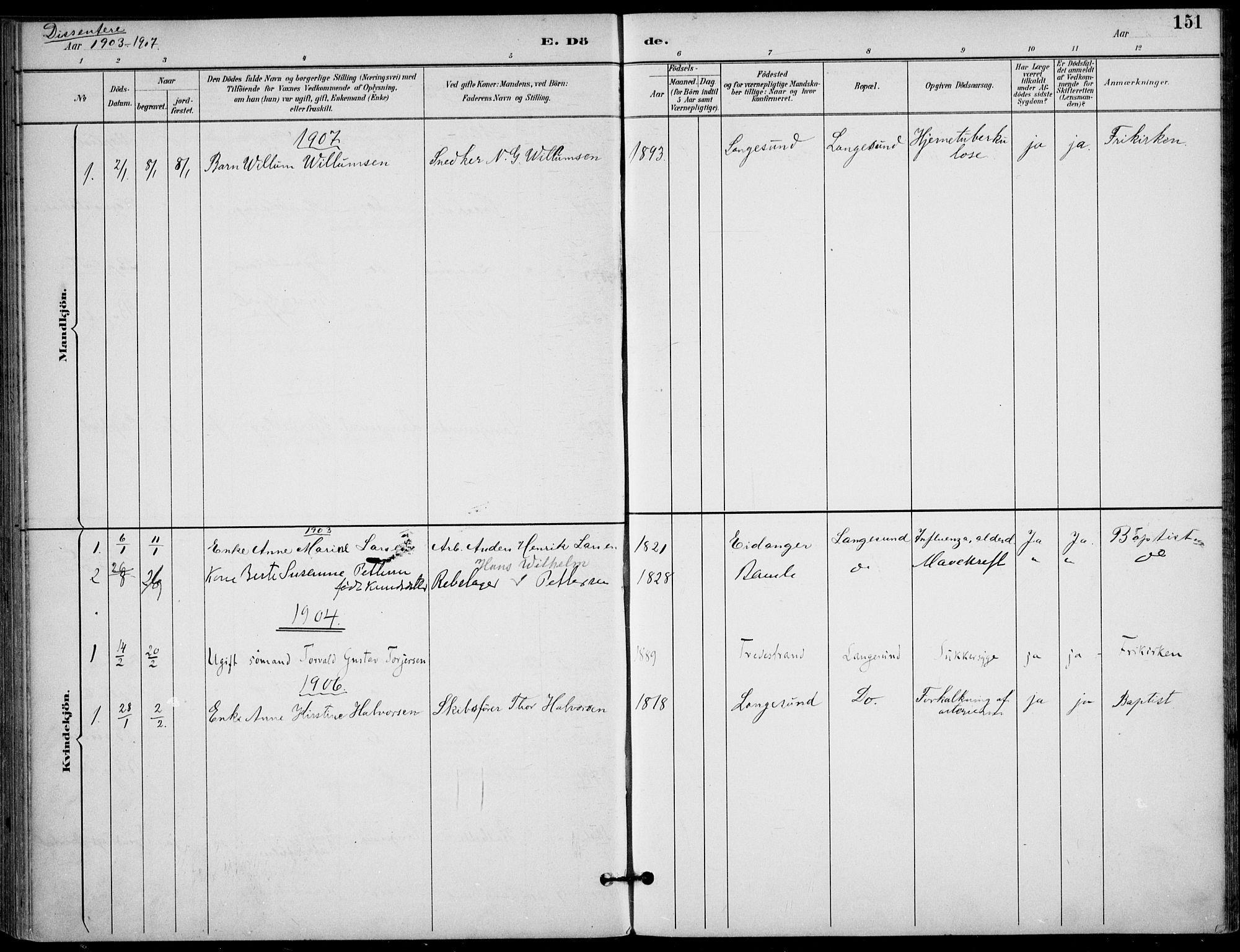 SAKO, Langesund kirkebøker, F/Fa/L0003: Ministerialbok nr. 3, 1893-1907, s. 151