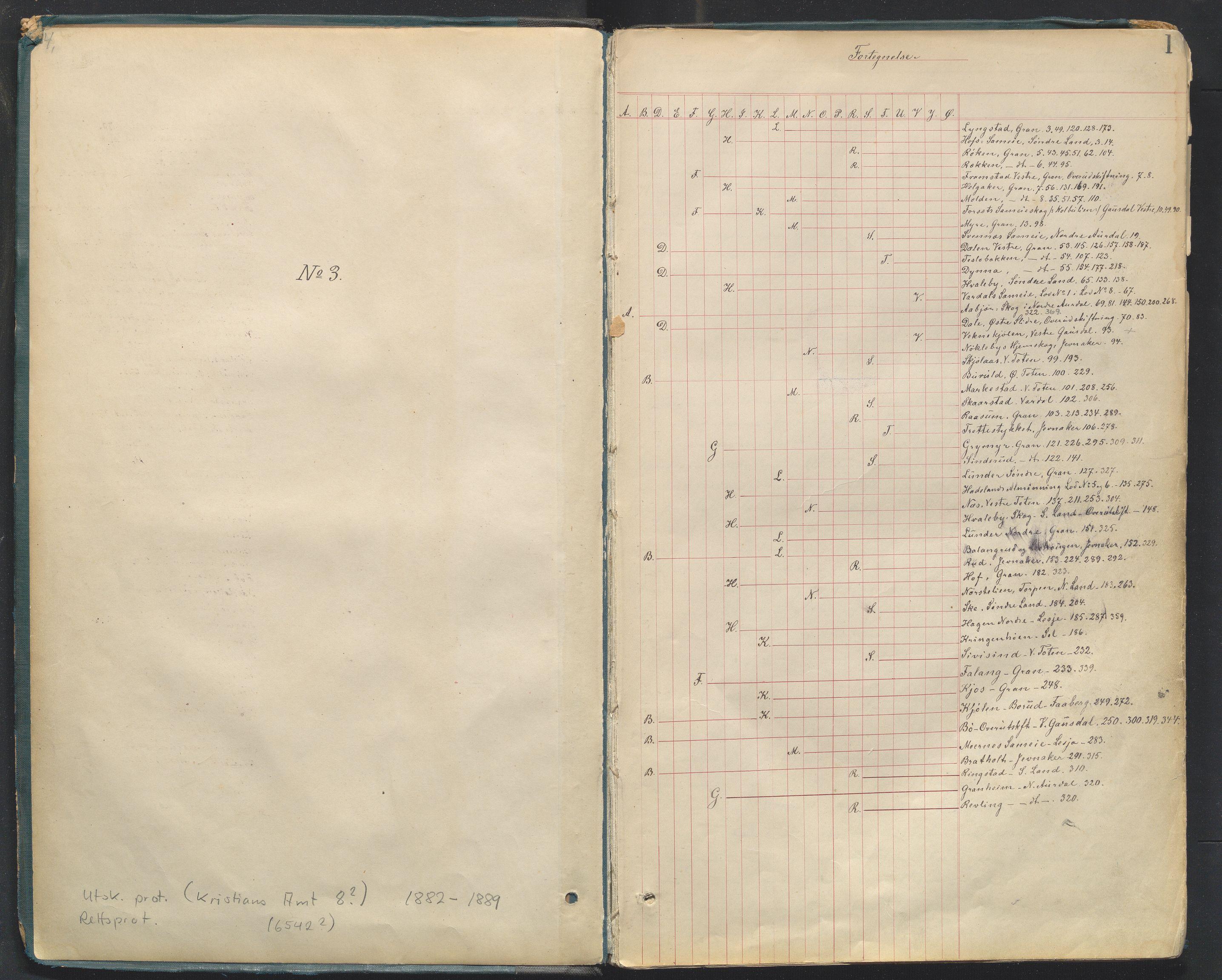 SAH, Utskiftningsformannen i Oppland fylke, H/Hc/Hcg/L0002: Forhandlingsprotokoller , 1882-1889, s. 1