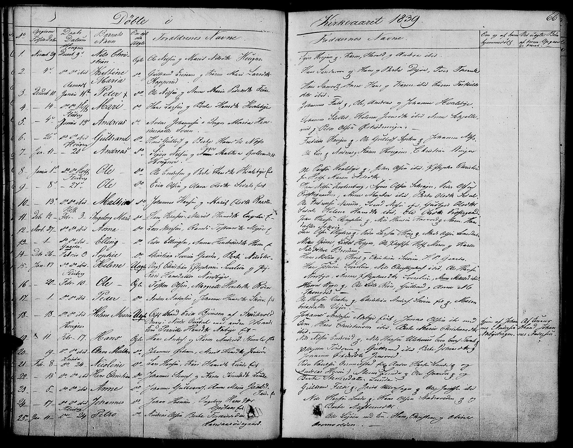 SAH, Land prestekontor, Ministerialbok nr. 8, 1830-1846, s. 66