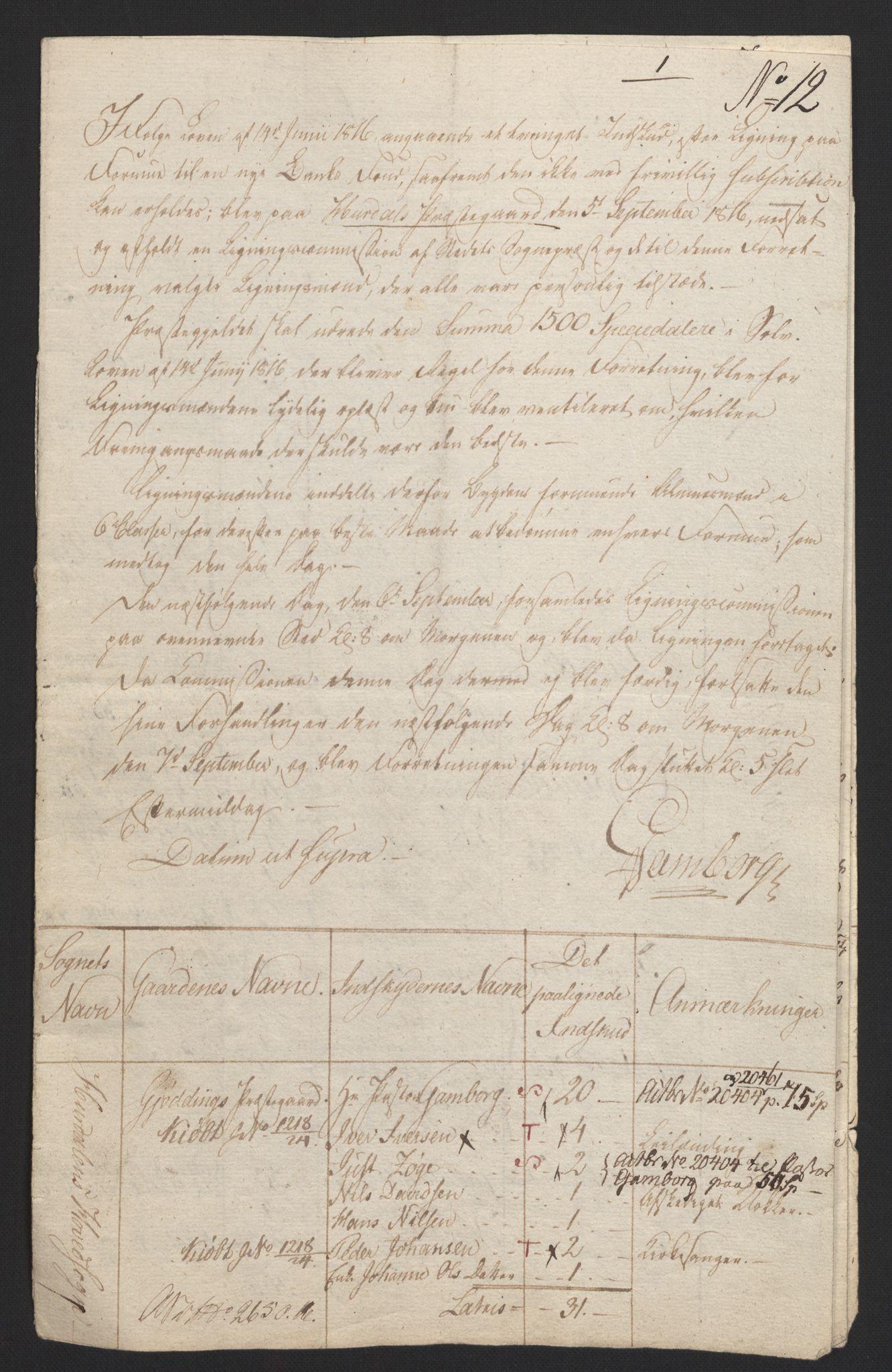 NOBA, Norges Bank/Sølvskatten 1816*, 1816-1821, s. 45