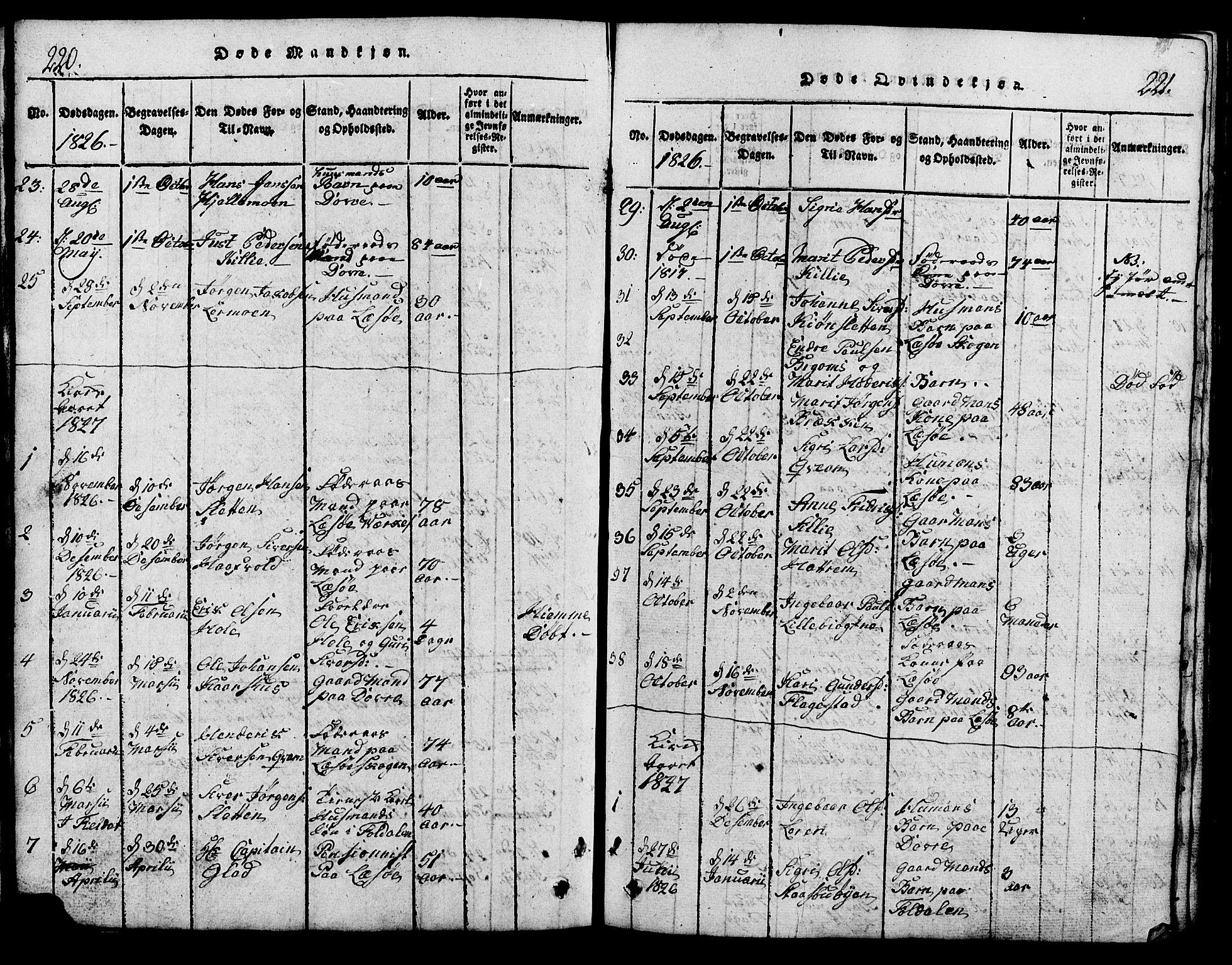SAH, Lesja prestekontor, Klokkerbok nr. 1, 1820-1831, s. 220-221