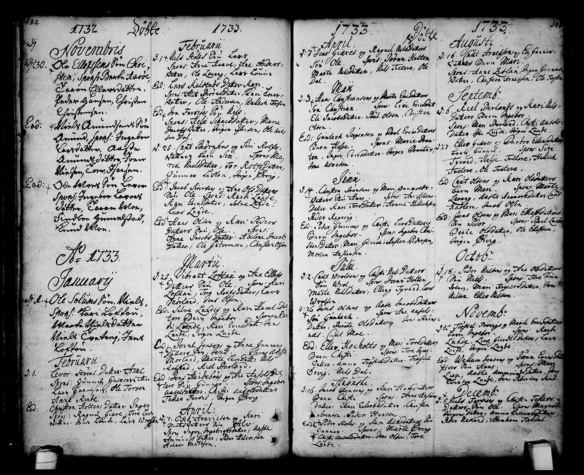 SAKO, Sannidal kirkebøker, F/Fa/L0001: Ministerialbok nr. 1, 1702-1766, s. 142-143