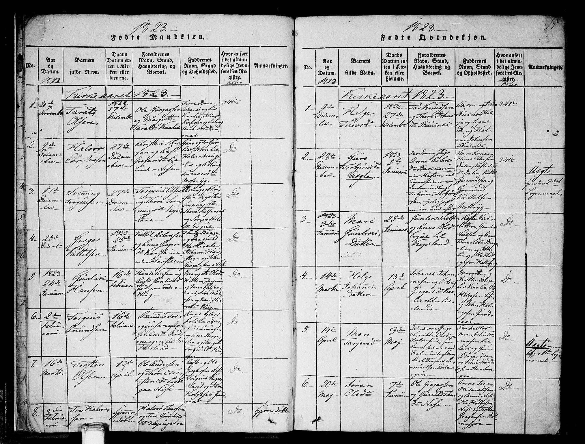 SAKO, Gransherad kirkebøker, F/Fa/L0001: Ministerialbok nr. I 1, 1815-1843, s. 15