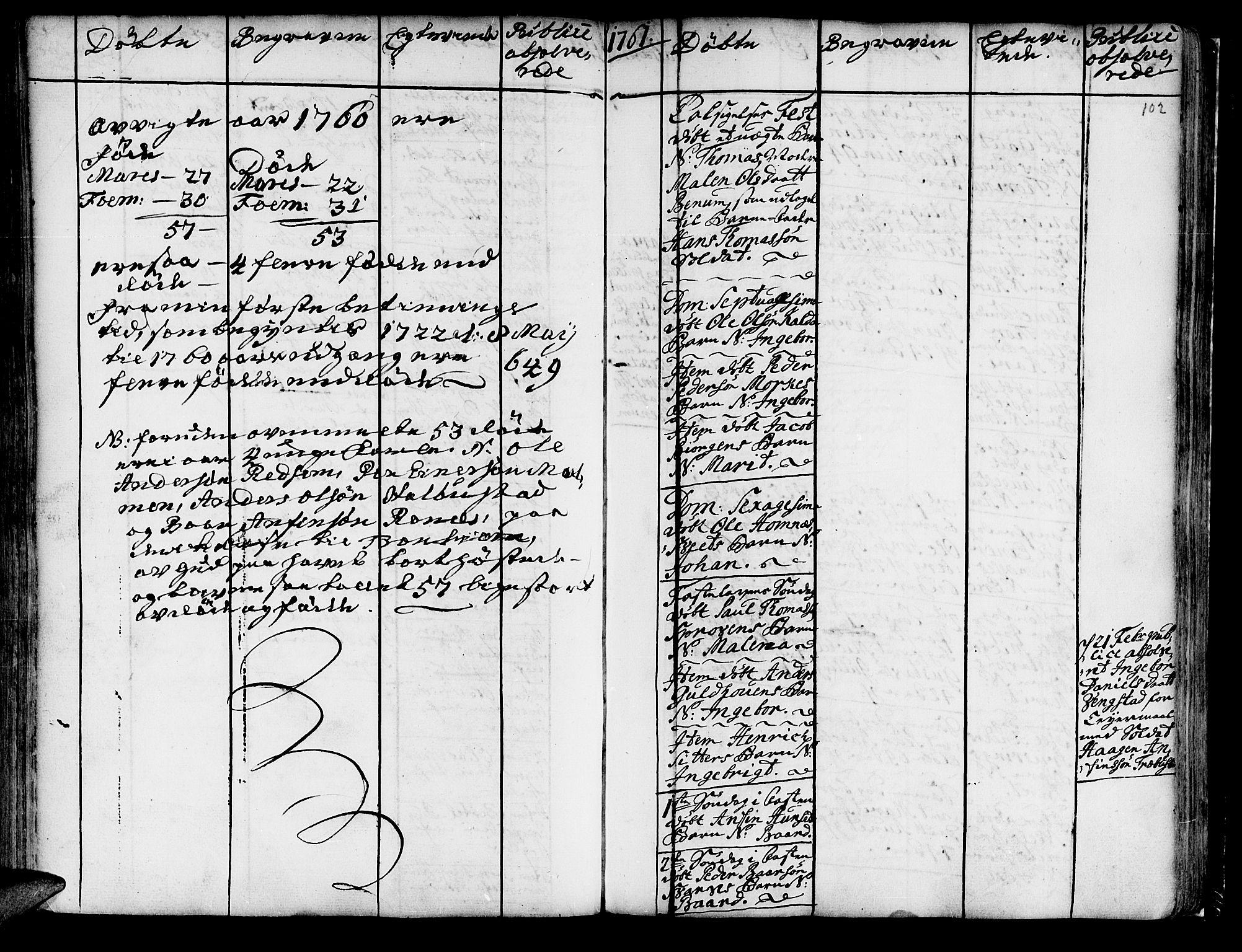 SAT, Ministerialprotokoller, klokkerbøker og fødselsregistre - Nord-Trøndelag, 741/L0385: Ministerialbok nr. 741A01, 1722-1815, s. 102