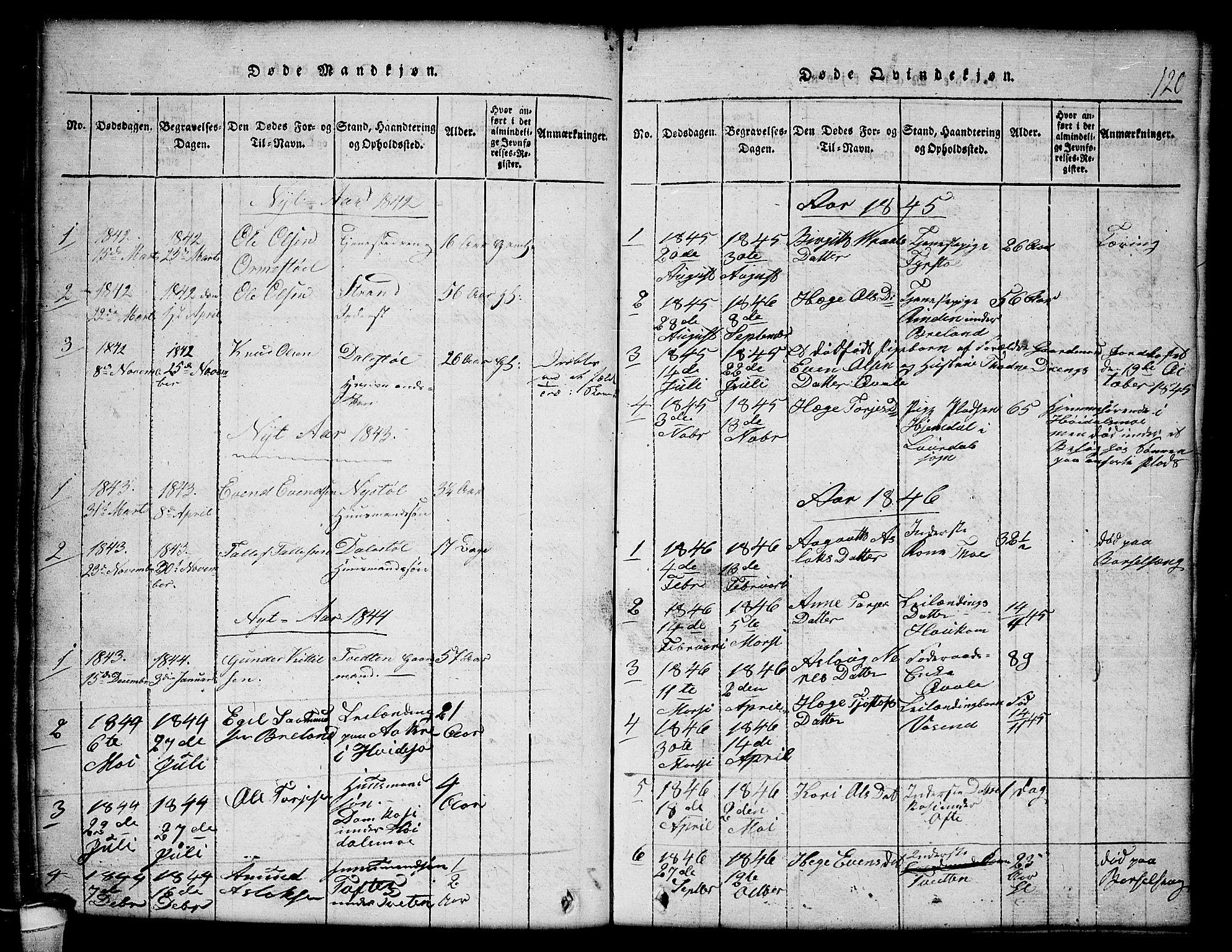SAKO, Lårdal kirkebøker, G/Gc/L0001: Klokkerbok nr. III 1, 1815-1854, s. 120