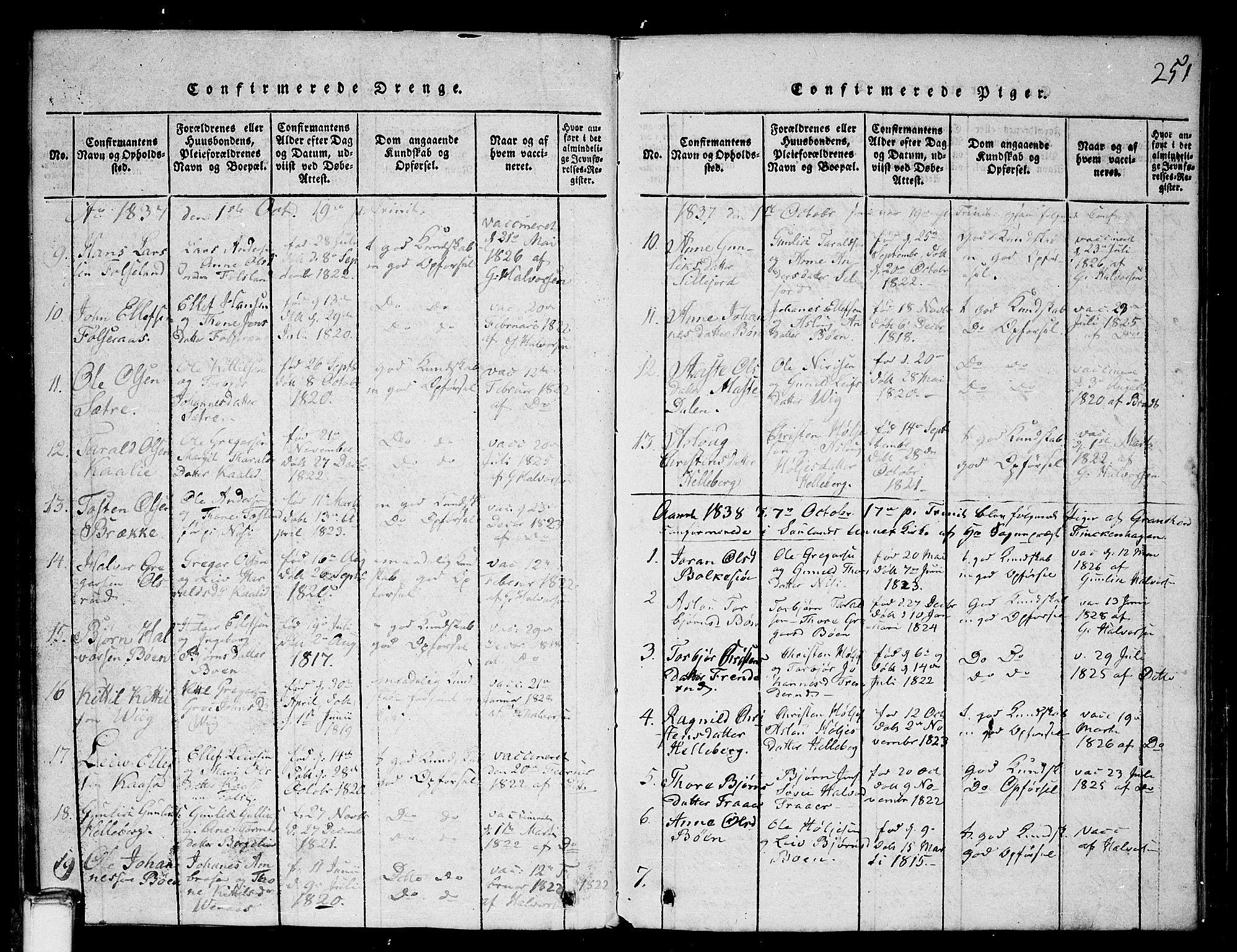 SAKO, Gransherad kirkebøker, G/Ga/L0001: Klokkerbok nr. I 1, 1815-1842, s. 251