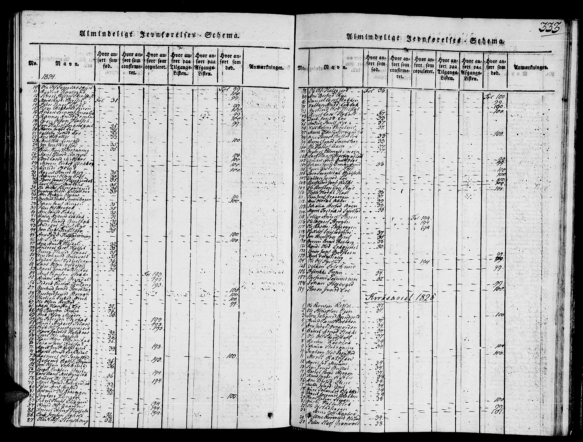 SAT, Ministerialprotokoller, klokkerbøker og fødselsregistre - Sør-Trøndelag, 672/L0853: Ministerialbok nr. 672A06 /1, 1816-1829, s. 333