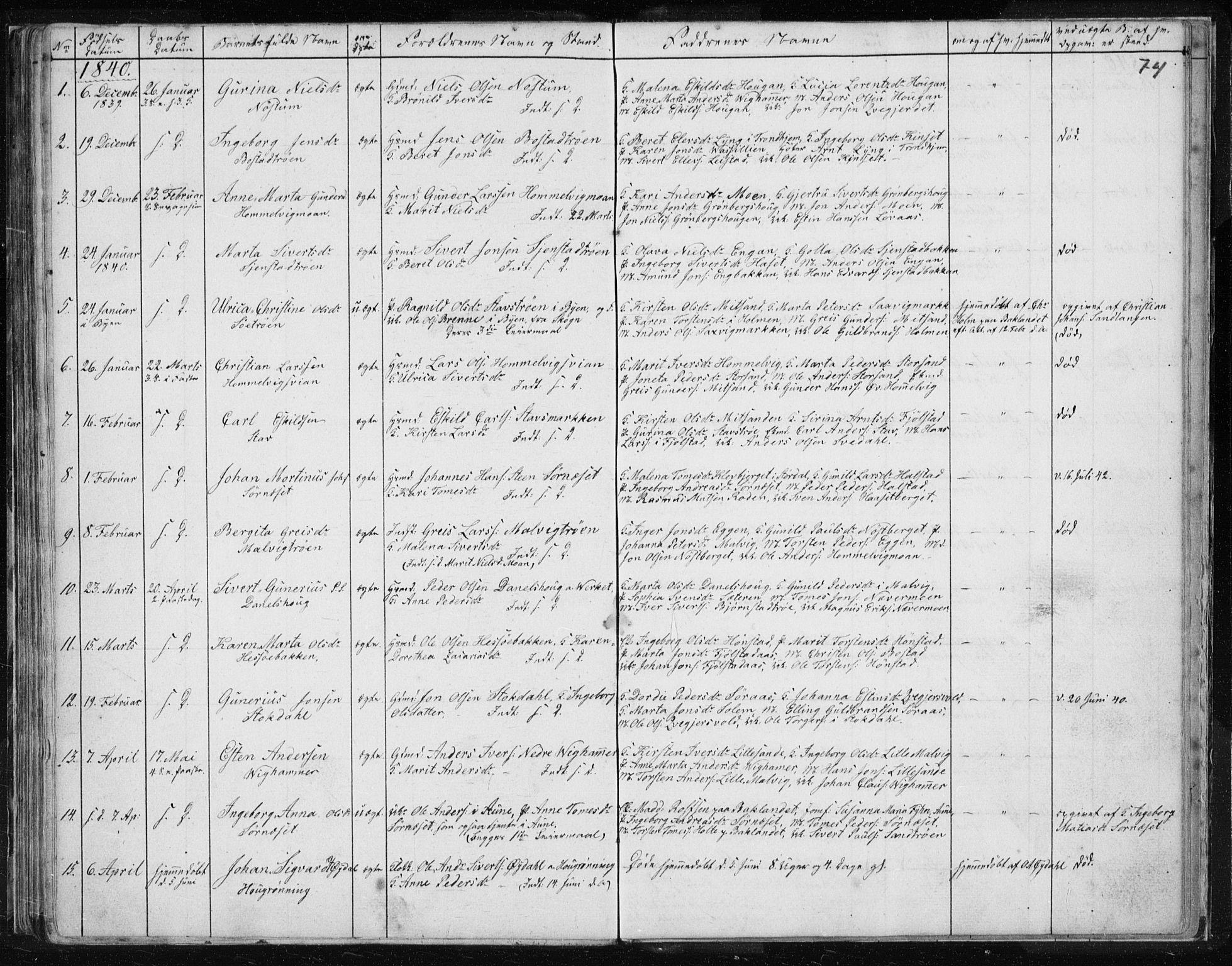 SAT, Ministerialprotokoller, klokkerbøker og fødselsregistre - Sør-Trøndelag, 616/L0405: Ministerialbok nr. 616A02, 1831-1842, s. 74
