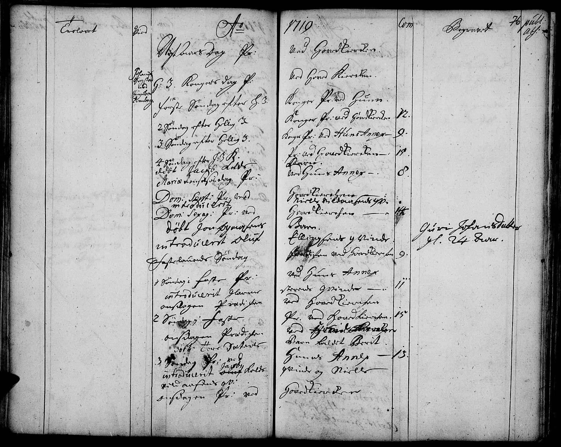 SAH, Vardal prestekontor, H/Ha/Haa/L0001: Ministerialbok nr. 1, 1706-1748, s. 76