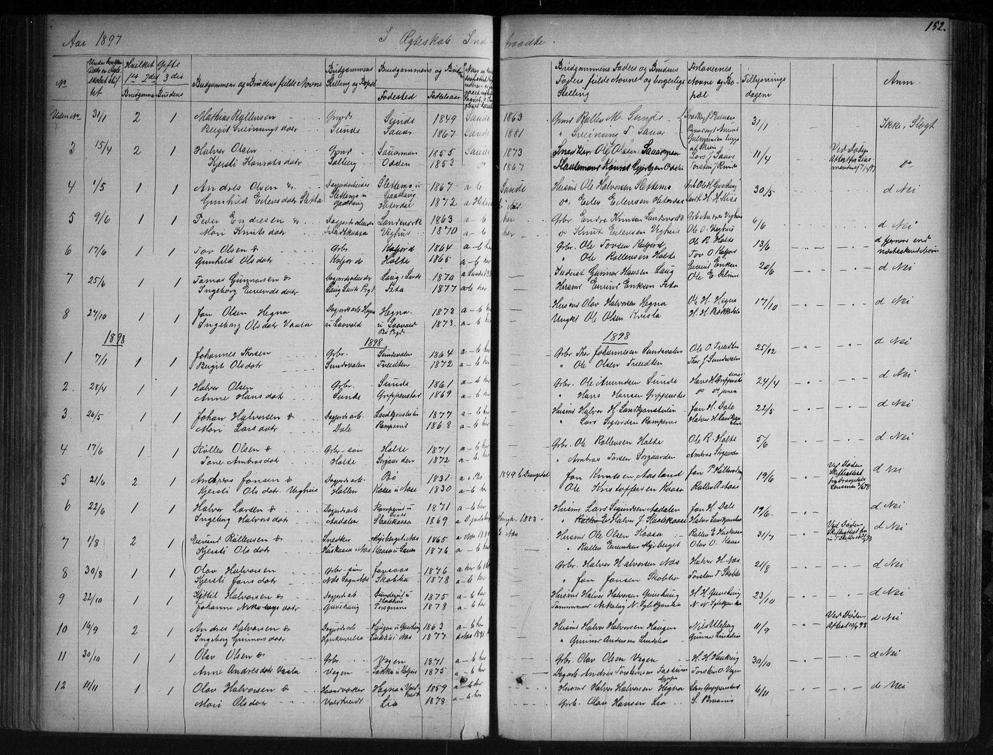 SAKO, Sauherad kirkebøker, G/Ga/L0003: Klokkerbok nr. I 3, 1866-1905, s. 152