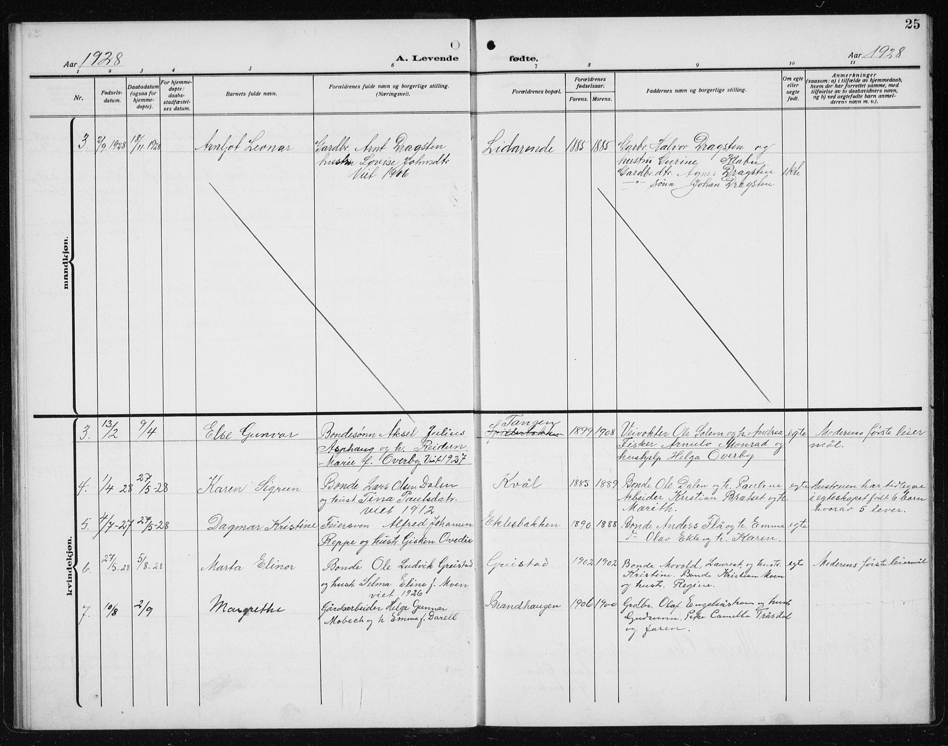 SAT, Ministerialprotokoller, klokkerbøker og fødselsregistre - Sør-Trøndelag, 608/L0342: Klokkerbok nr. 608C08, 1912-1938, s. 25