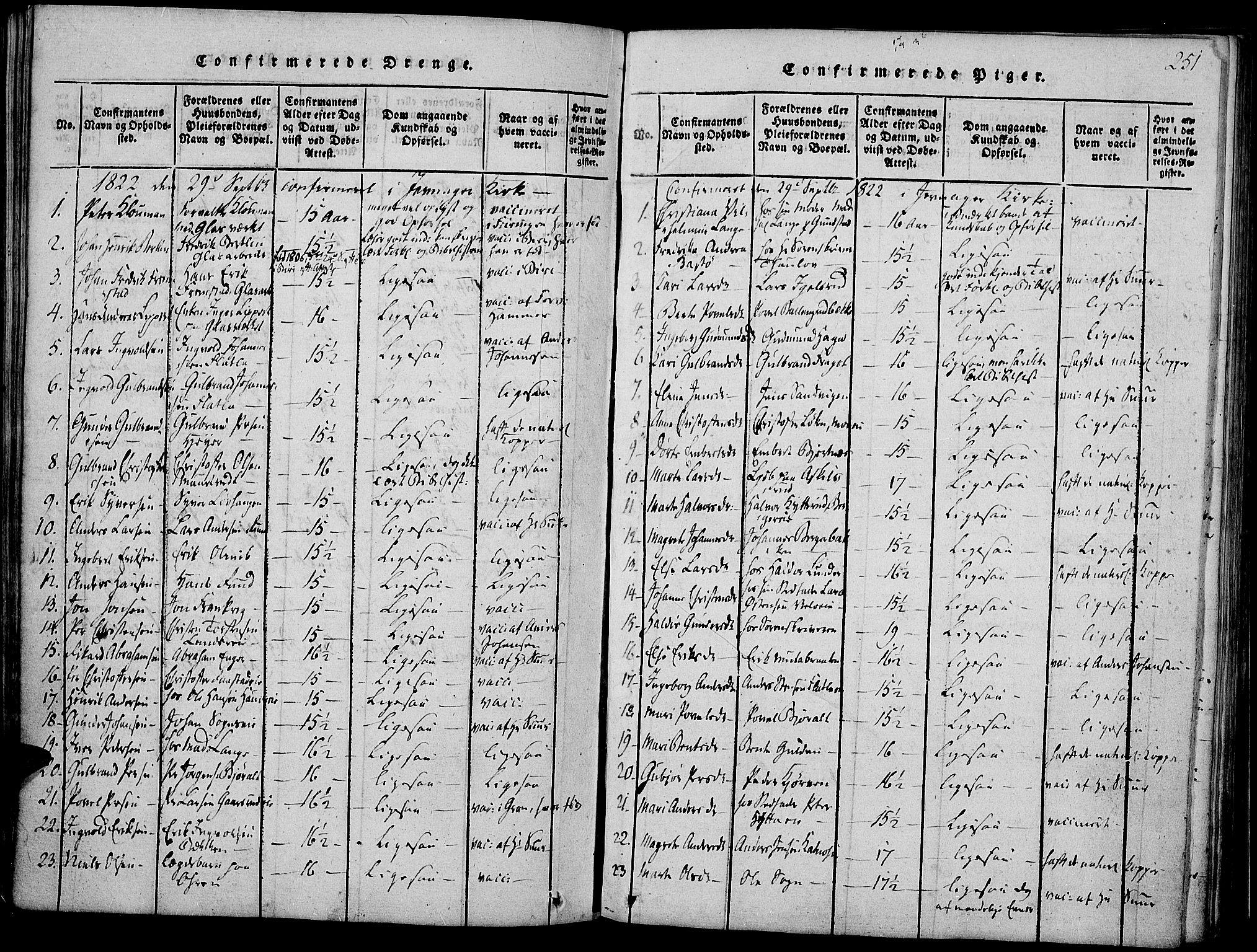 SAH, Jevnaker prestekontor, Ministerialbok nr. 5, 1815-1837, s. 251