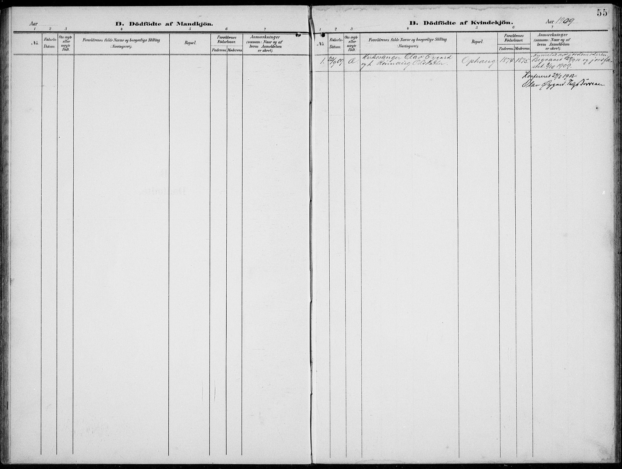 SAH, Lom prestekontor, L/L0007: Klokkerbok nr. 7, 1904-1938, s. 55