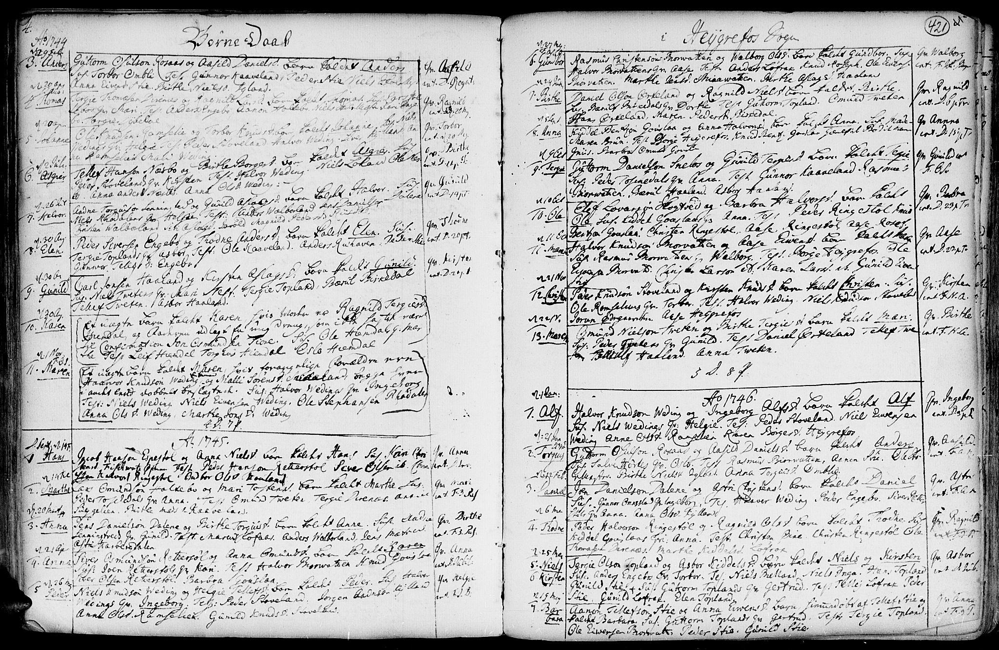 SAK, Hommedal sokneprestkontor, F/Fa/Fab/L0002: Ministerialbok nr. A 2 /3, 1740-1821, s. 421