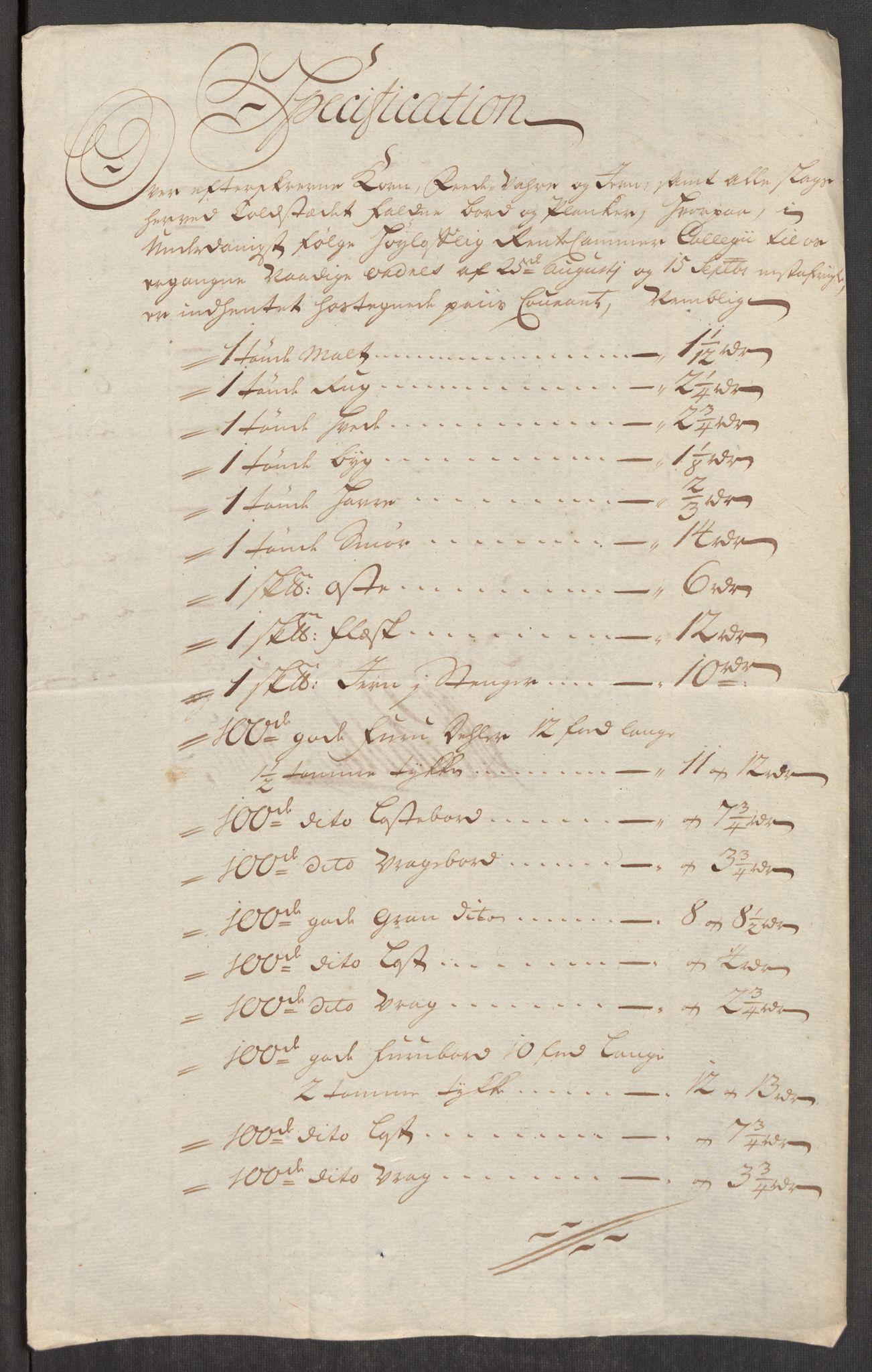 RA, Rentekammeret inntil 1814, Realistisk ordnet avdeling, Oe/L0001: [Ø1]: Priskuranter, 1712-1739, s. 351