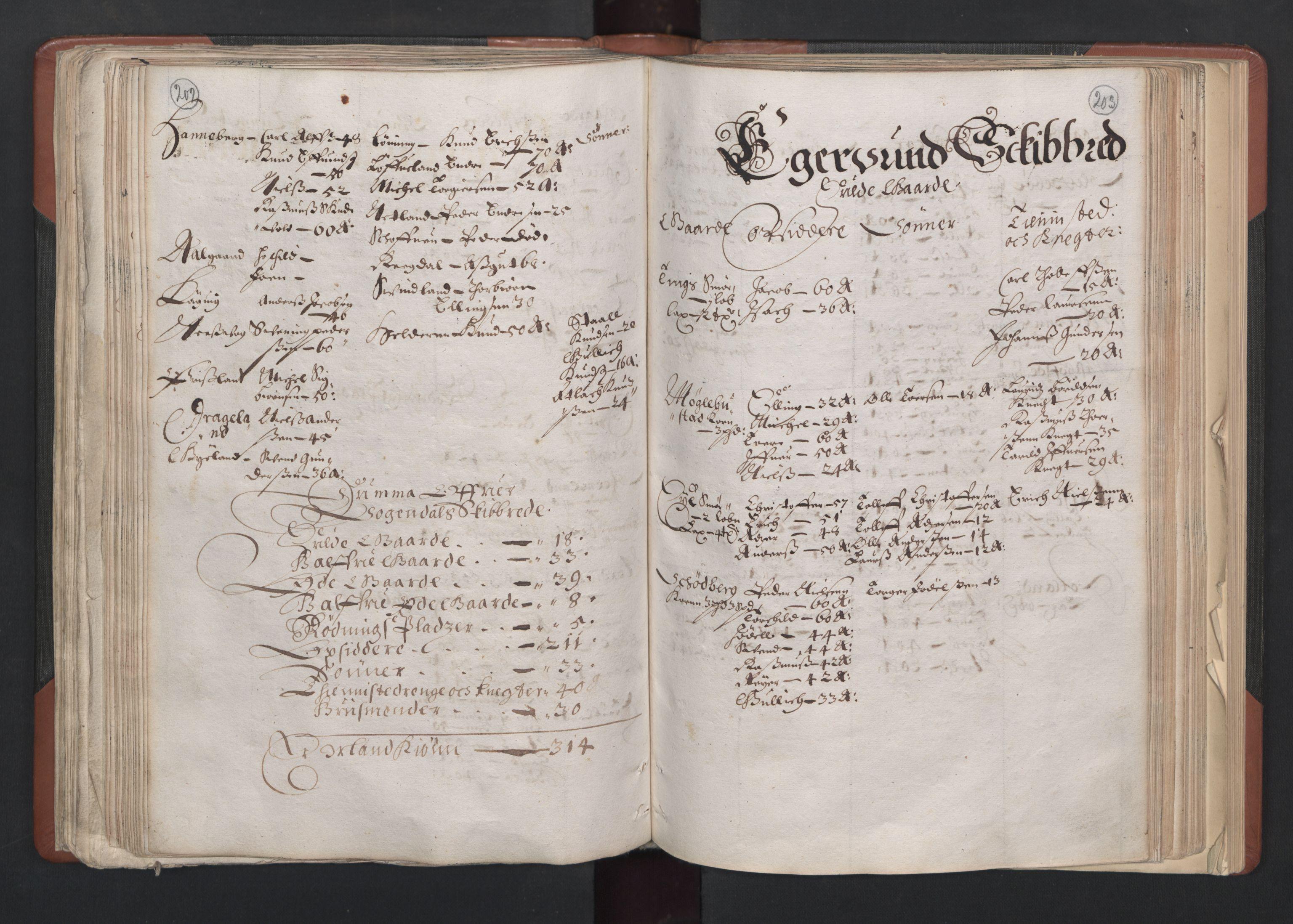 RA, Fogdenes og sorenskrivernes manntall 1664-1666, nr. 11: Jæren og Dalane fogderi, 1664, s. 202-203