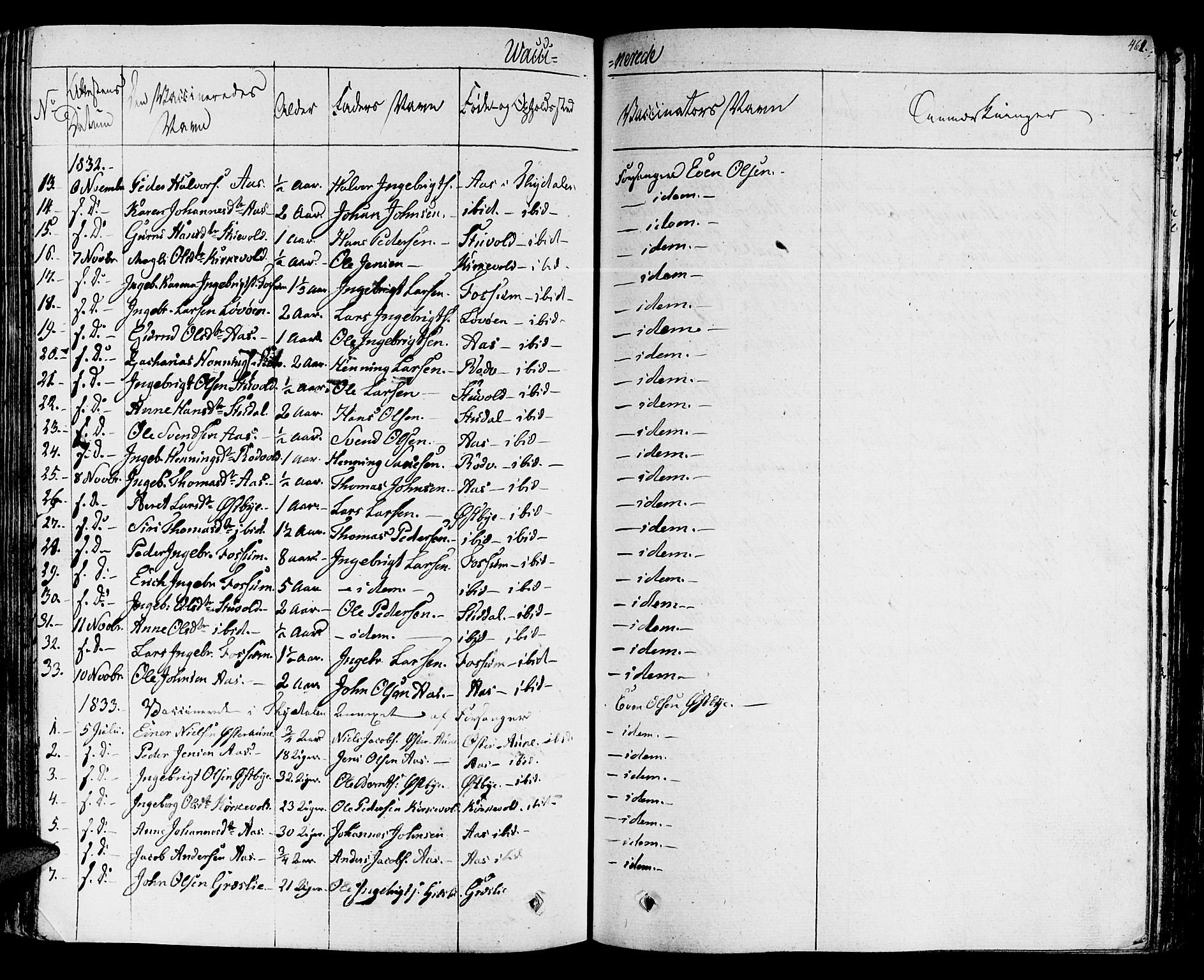 SAT, Ministerialprotokoller, klokkerbøker og fødselsregistre - Sør-Trøndelag, 695/L1143: Ministerialbok nr. 695A05 /1, 1824-1842, s. 461