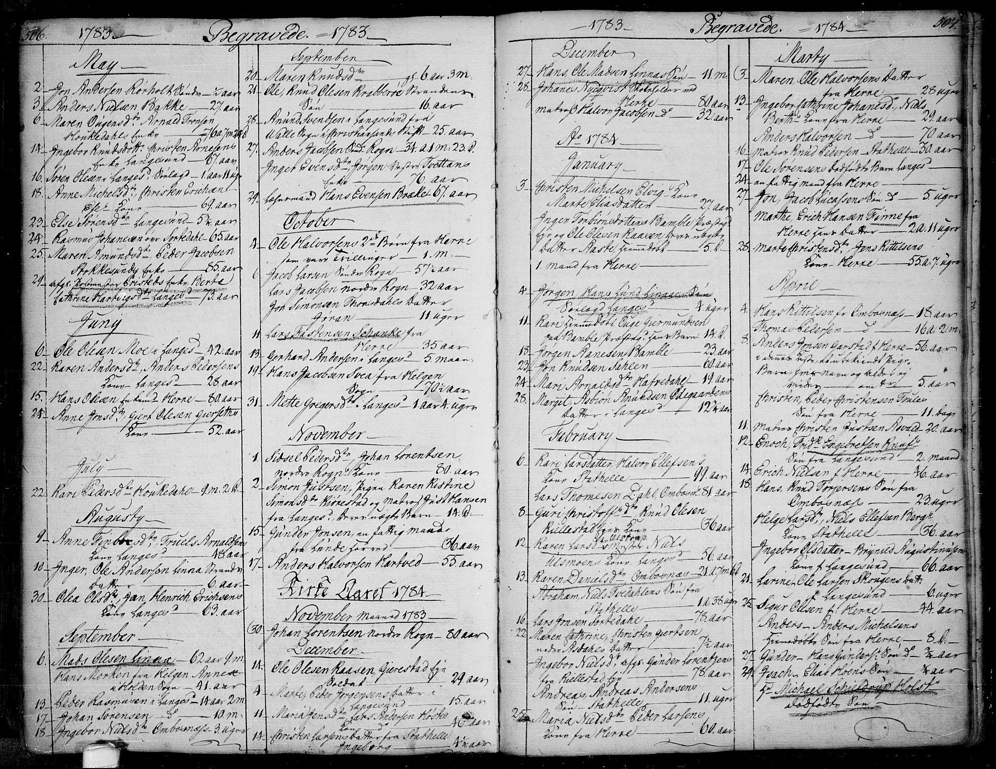 SAKO, Bamble kirkebøker, F/Fa/L0002: Ministerialbok nr. I 2, 1775-1814, s. 506-507