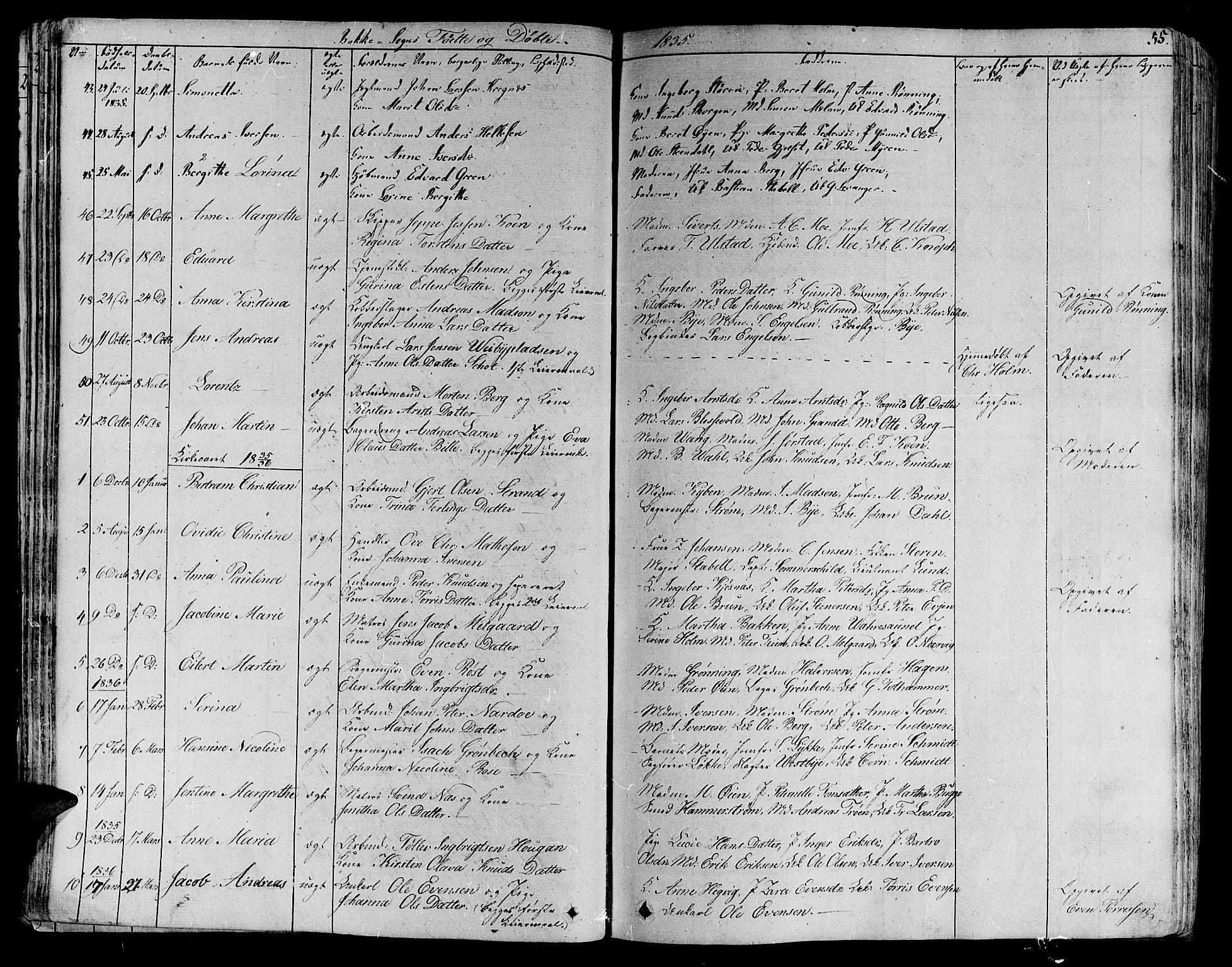 SAT, Ministerialprotokoller, klokkerbøker og fødselsregistre - Sør-Trøndelag, 606/L0287: Ministerialbok nr. 606A04 /2, 1826-1840, s. 55