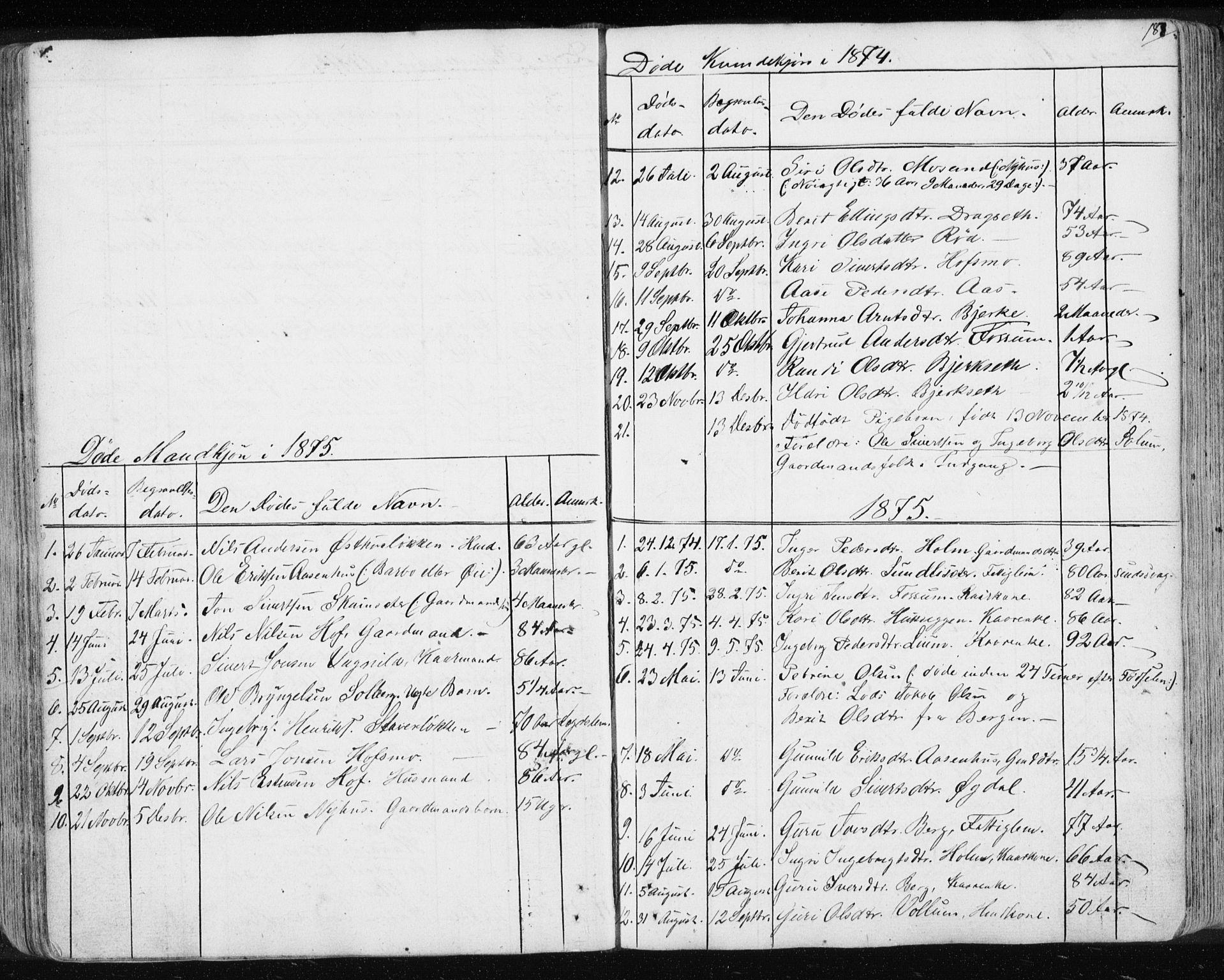 SAT, Ministerialprotokoller, klokkerbøker og fødselsregistre - Sør-Trøndelag, 689/L1043: Klokkerbok nr. 689C02, 1816-1892, s. 187