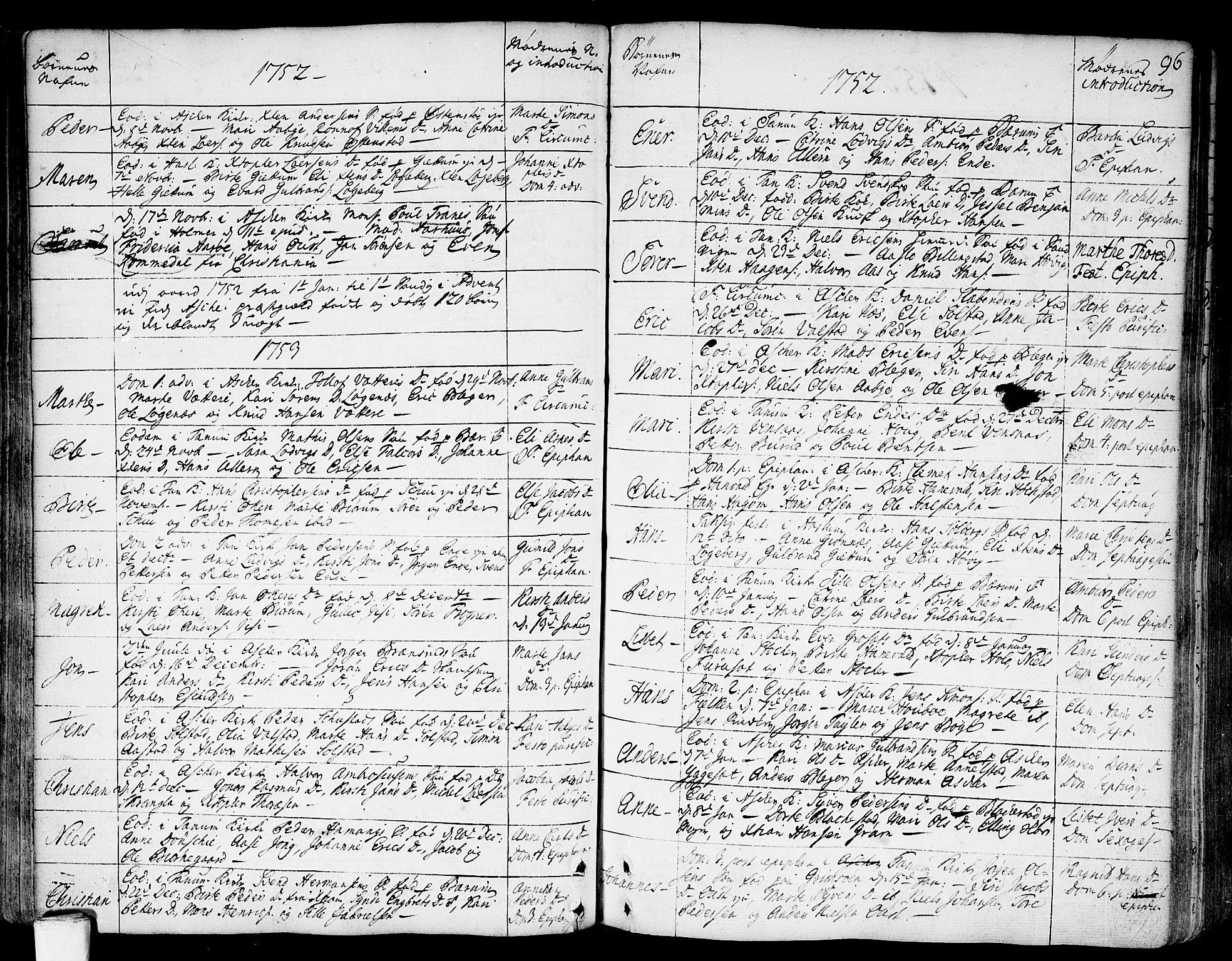 SAO, Asker prestekontor Kirkebøker, F/Fa/L0002: Ministerialbok nr. I 2, 1733-1766, s. 96