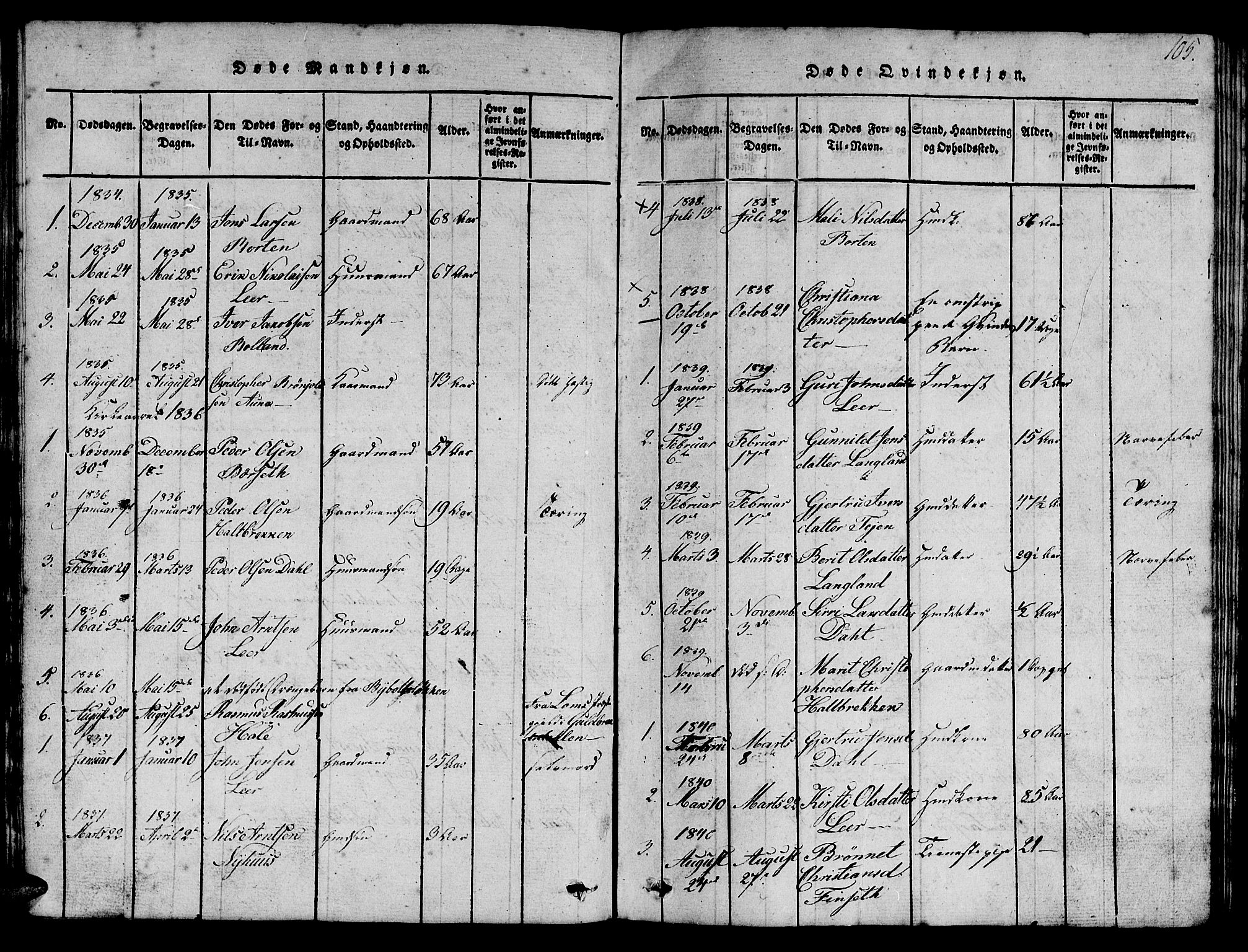 SAT, Ministerialprotokoller, klokkerbøker og fødselsregistre - Sør-Trøndelag, 693/L1121: Klokkerbok nr. 693C02, 1816-1869, s. 105