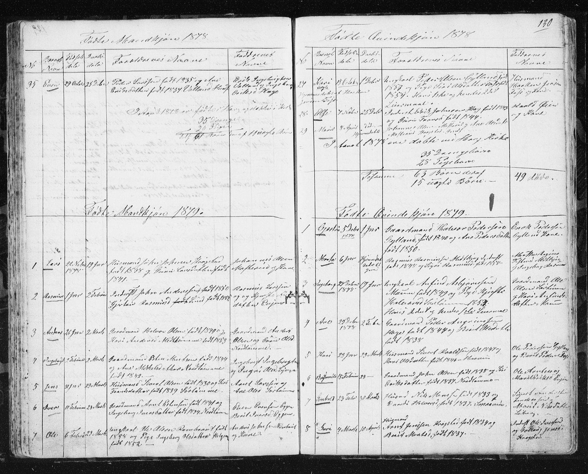 SAT, Ministerialprotokoller, klokkerbøker og fødselsregistre - Sør-Trøndelag, 692/L1110: Klokkerbok nr. 692C05, 1849-1889, s. 130