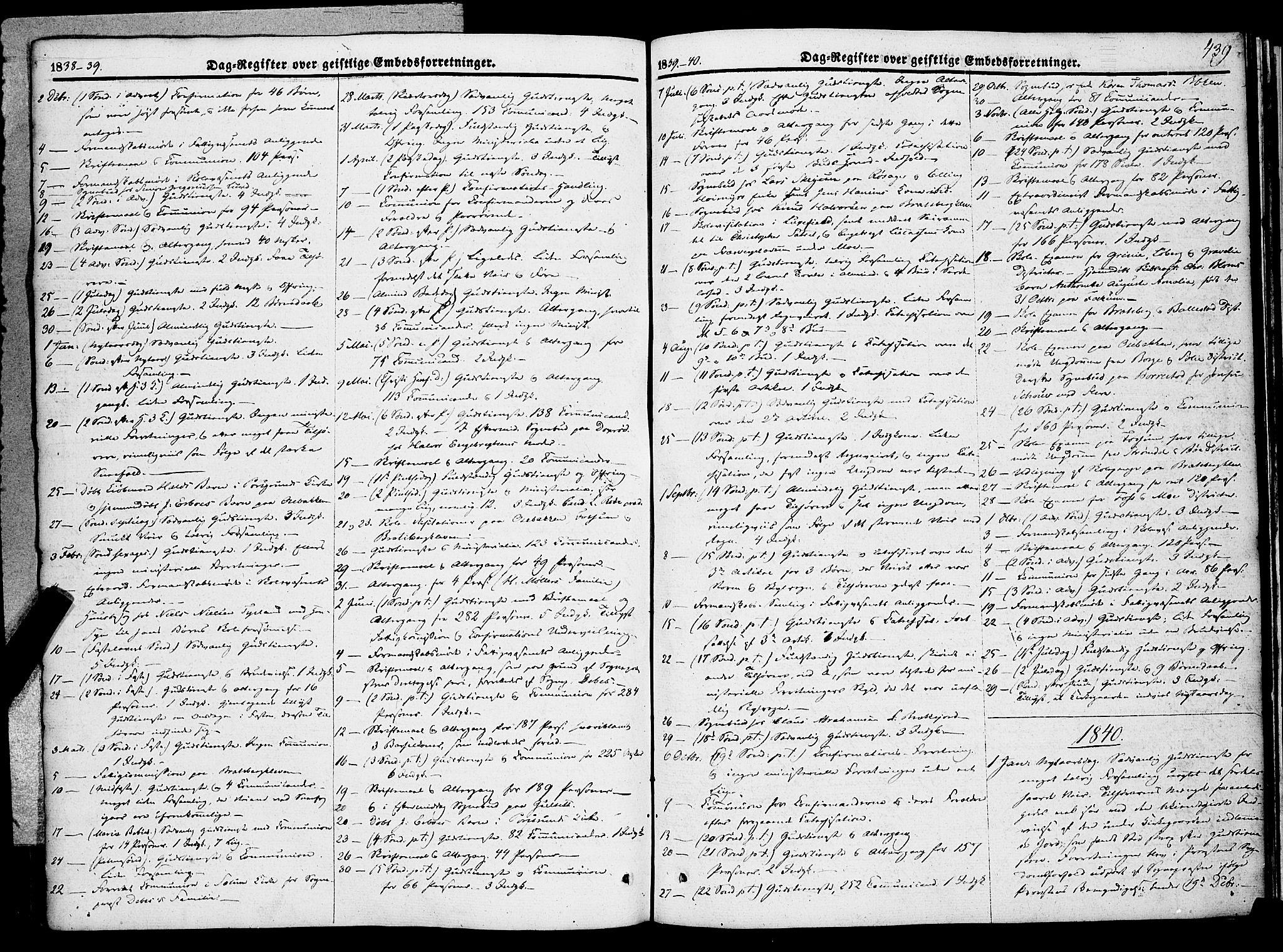 SAKO, Gjerpen kirkebøker, F/Fa/L0007b: Ministerialbok nr. 7B, 1834-1857, s. 439