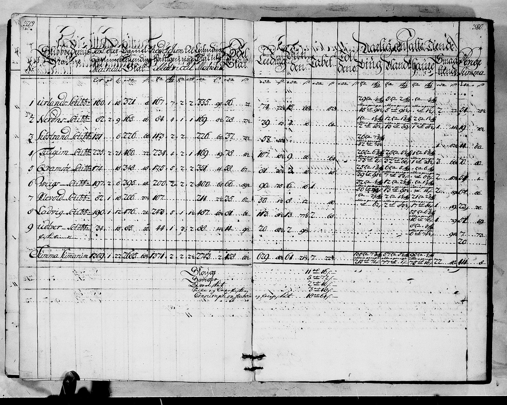RA, Rentekammeret inntil 1814, Realistisk ordnet avdeling, N/Nb/Nbf/L0145: Ytre Sogn matrikkelprotokoll, 1723, s. 379-380