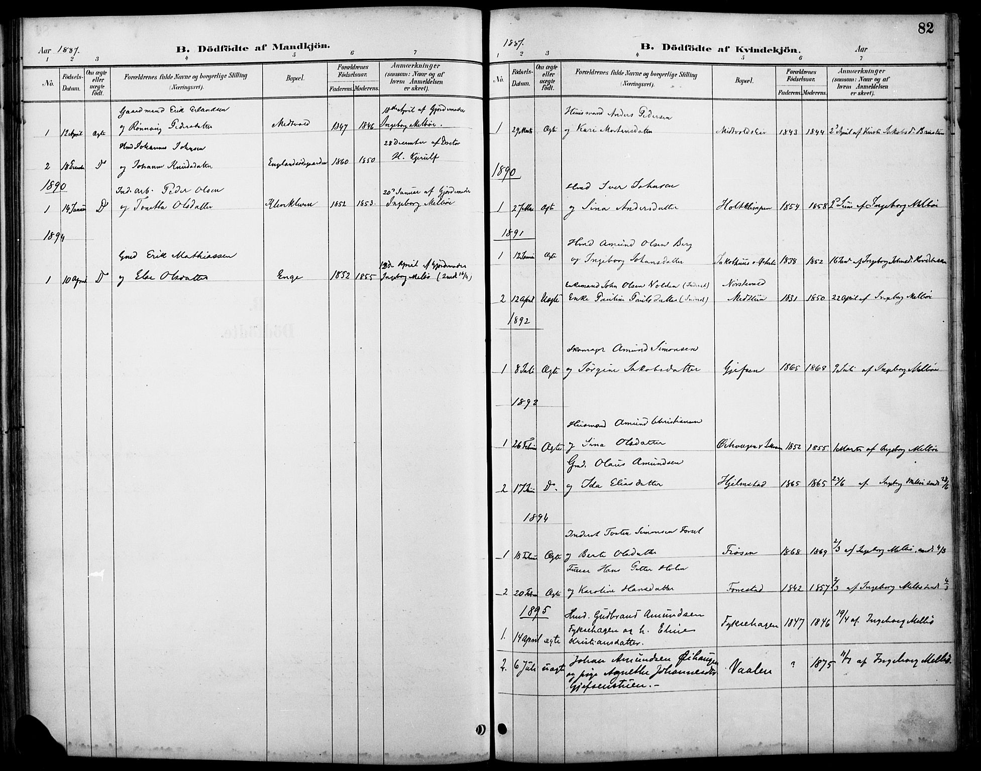 SAH, Østre Gausdal prestekontor, Ministerialbok nr. 2, 1887-1897, s. 82