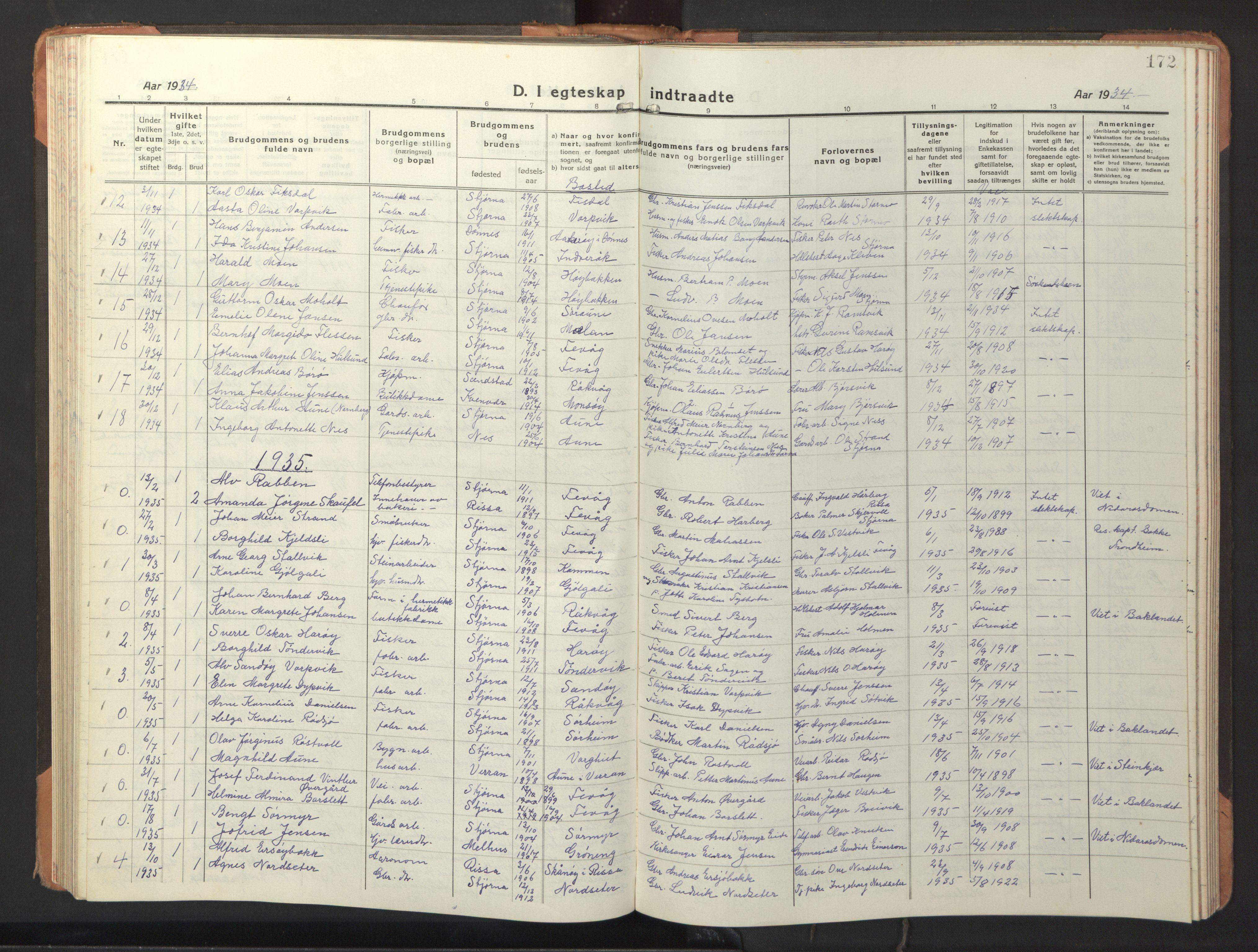 SAT, Ministerialprotokoller, klokkerbøker og fødselsregistre - Sør-Trøndelag, 653/L0658: Klokkerbok nr. 653C02, 1919-1947, s. 172