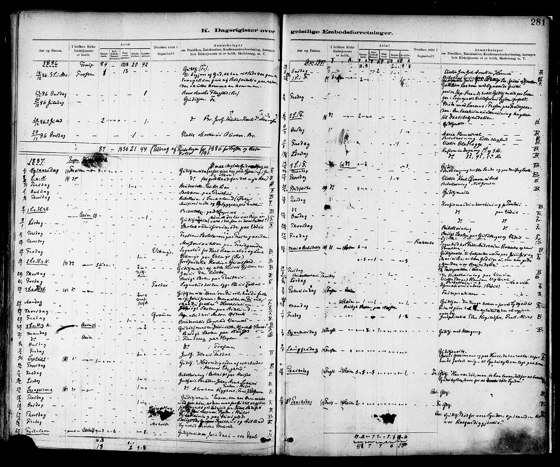 SAT, Ministerialprotokoller, klokkerbøker og fødselsregistre - Nord-Trøndelag, 713/L0120: Ministerialbok nr. 713A09, 1878-1887, s. 281