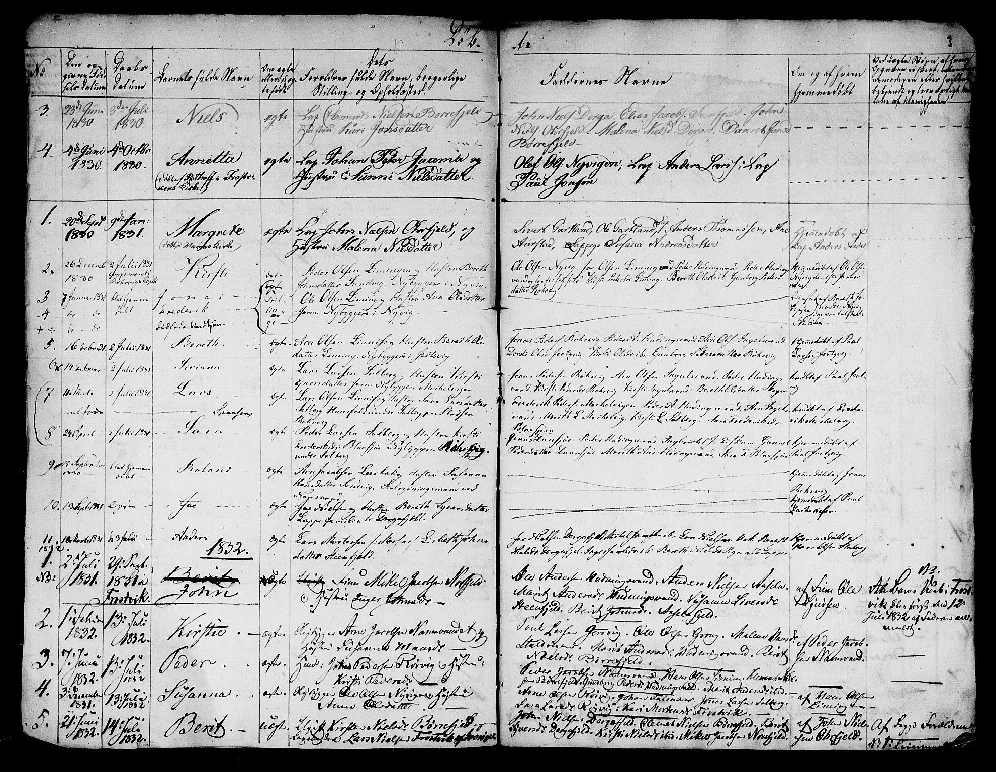 SAT, Ministerialprotokoller, klokkerbøker og fødselsregistre - Nord-Trøndelag, 762/L0536: Ministerialbok nr. 762A01 /1, 1828-1832, s. 3