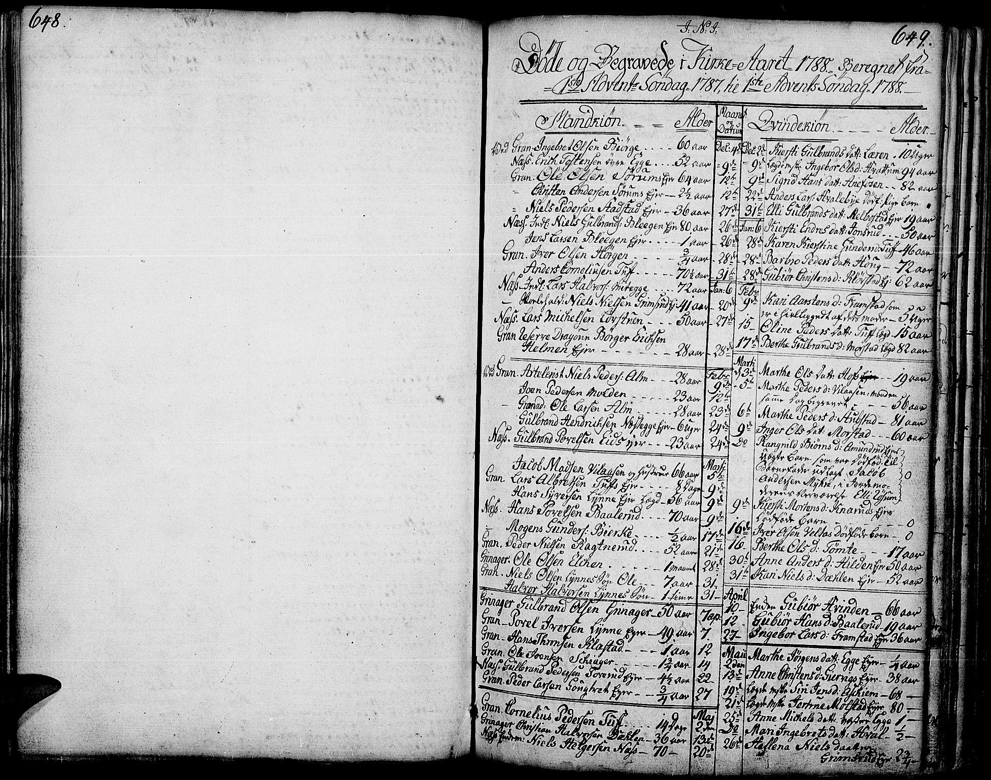 SAH, Gran prestekontor, Ministerialbok nr. 6, 1787-1824, s. 648-649