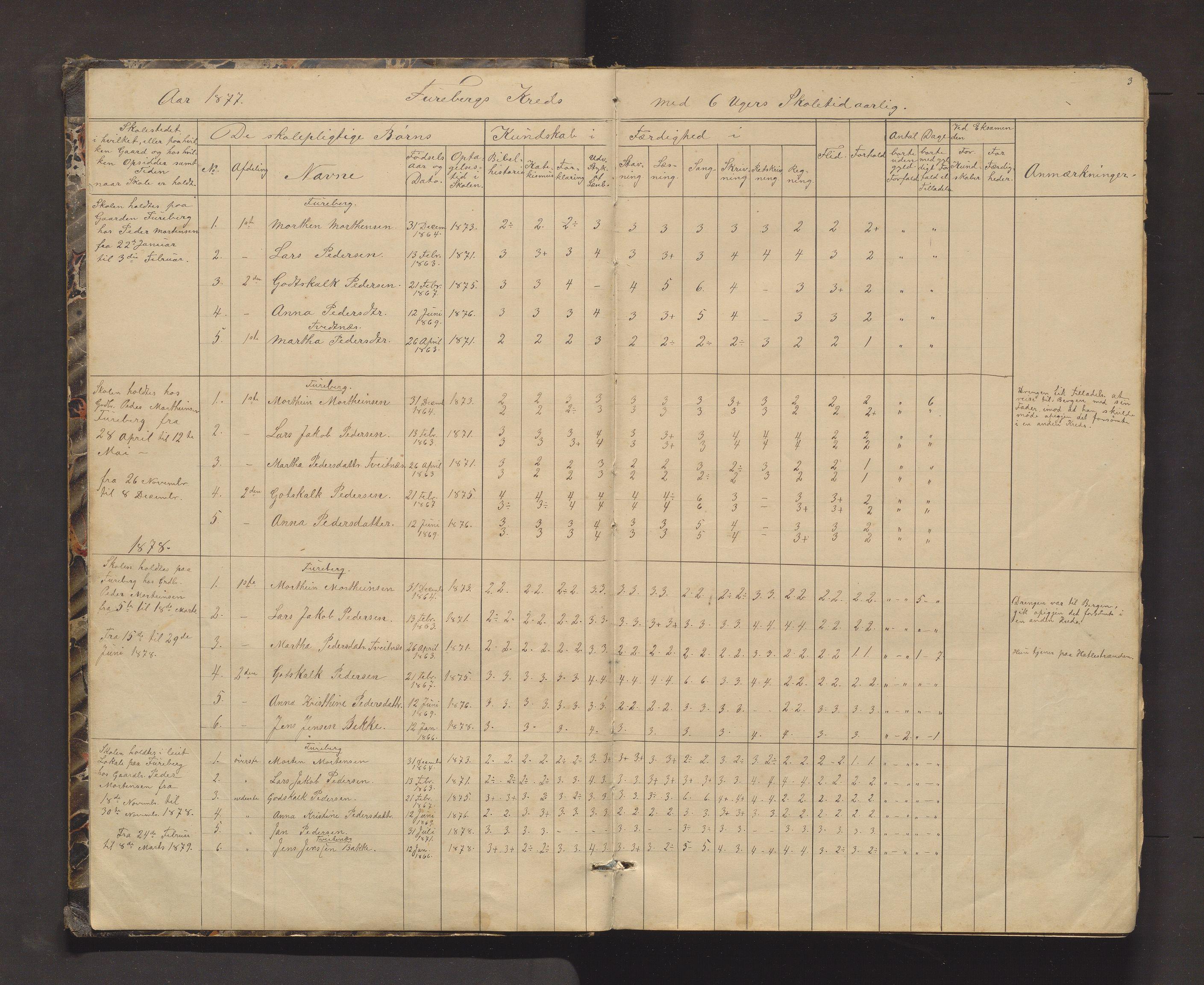 IKAH, Kvinnherad kommune. Barneskulane, F/Fd/L0006: Skuleprotokoll for Ænes, Fureberg og Tveitnes, Bondhusbygden og Austrepollen krinsar, 1877-1916, s. 3