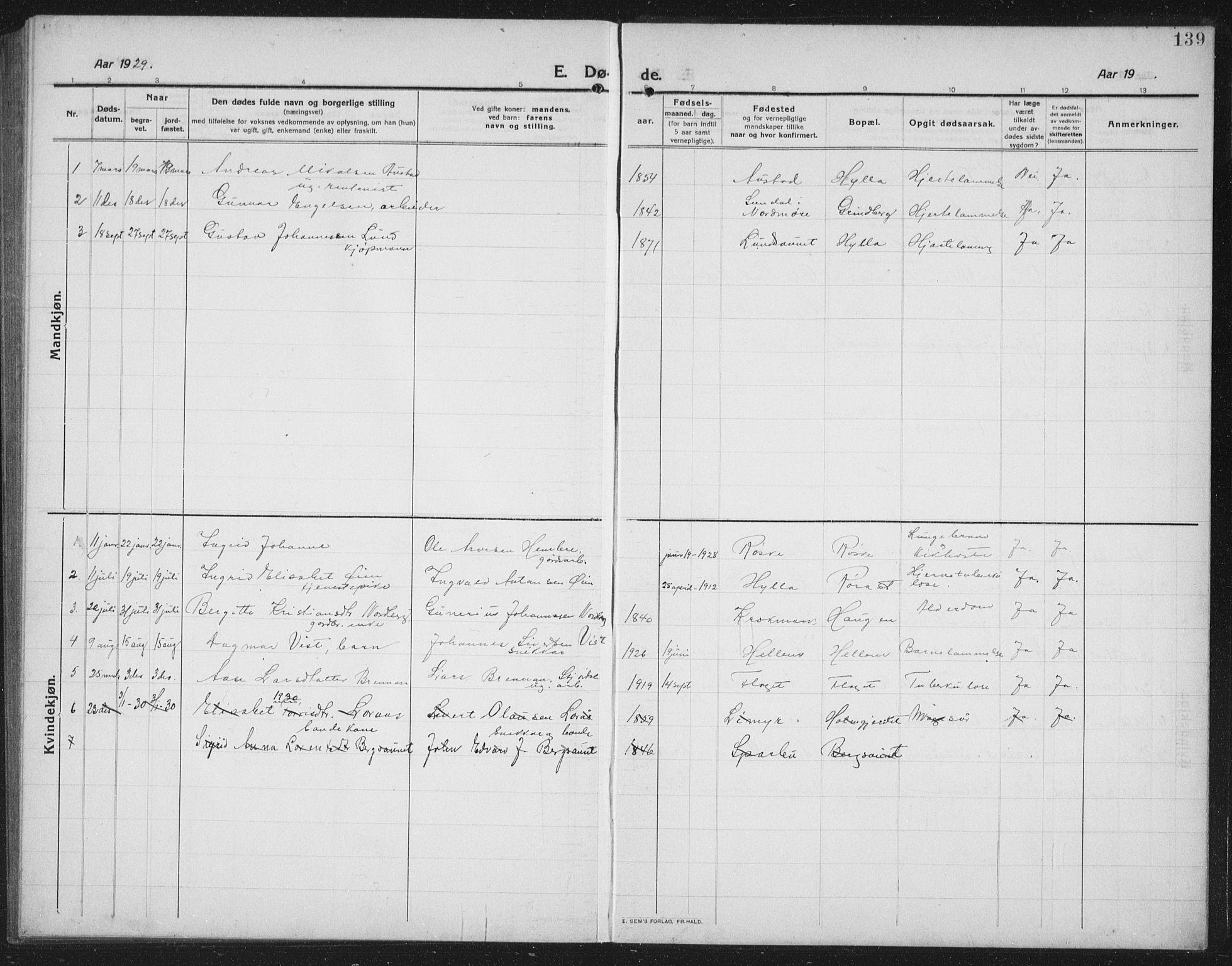 SAT, Ministerialprotokoller, klokkerbøker og fødselsregistre - Nord-Trøndelag, 731/L0312: Klokkerbok nr. 731C03, 1911-1935, s. 139