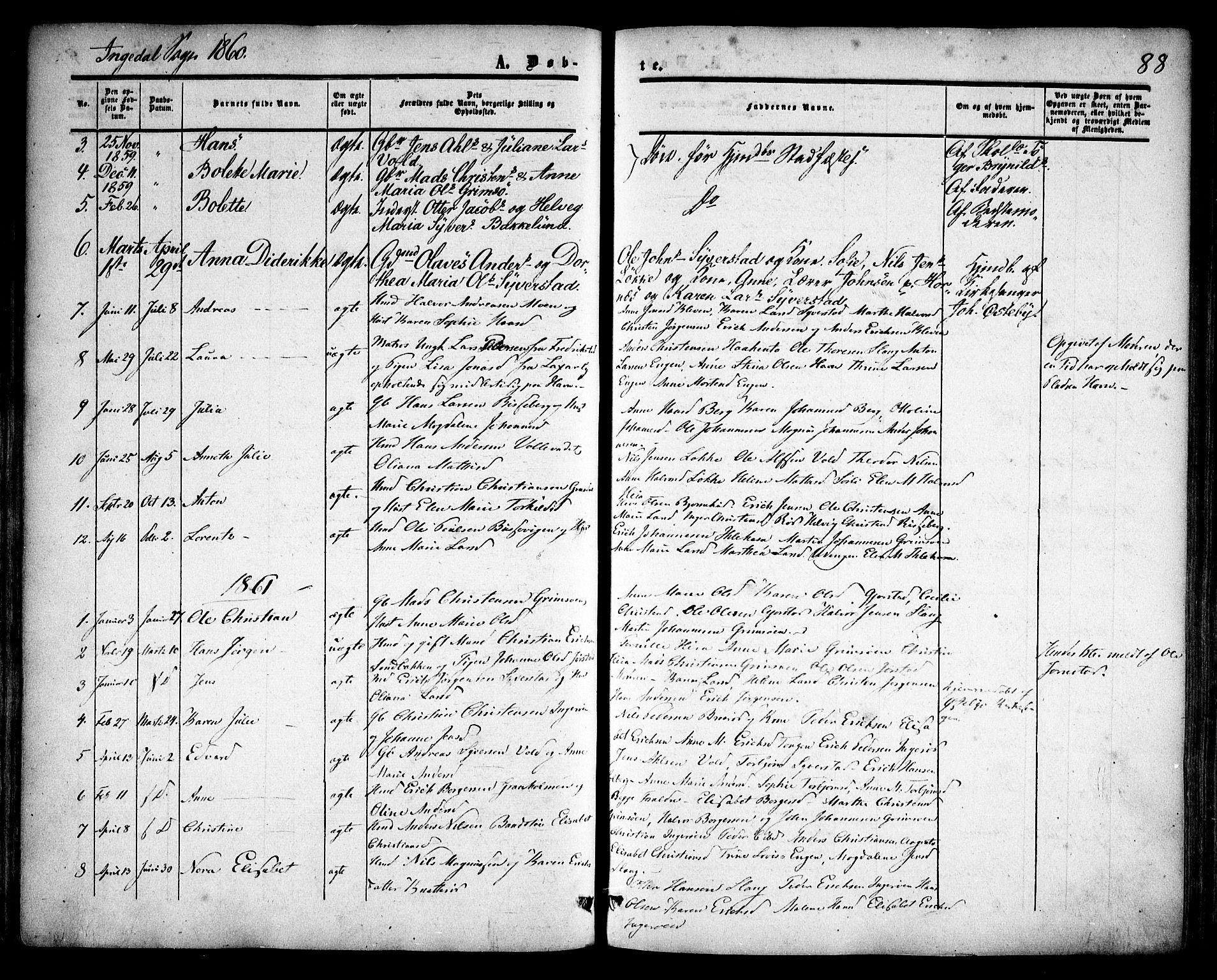 SAO, Skjeberg prestekontor Kirkebøker, F/Fa/L0007: Ministerialbok nr. I 7, 1859-1868, s. 88