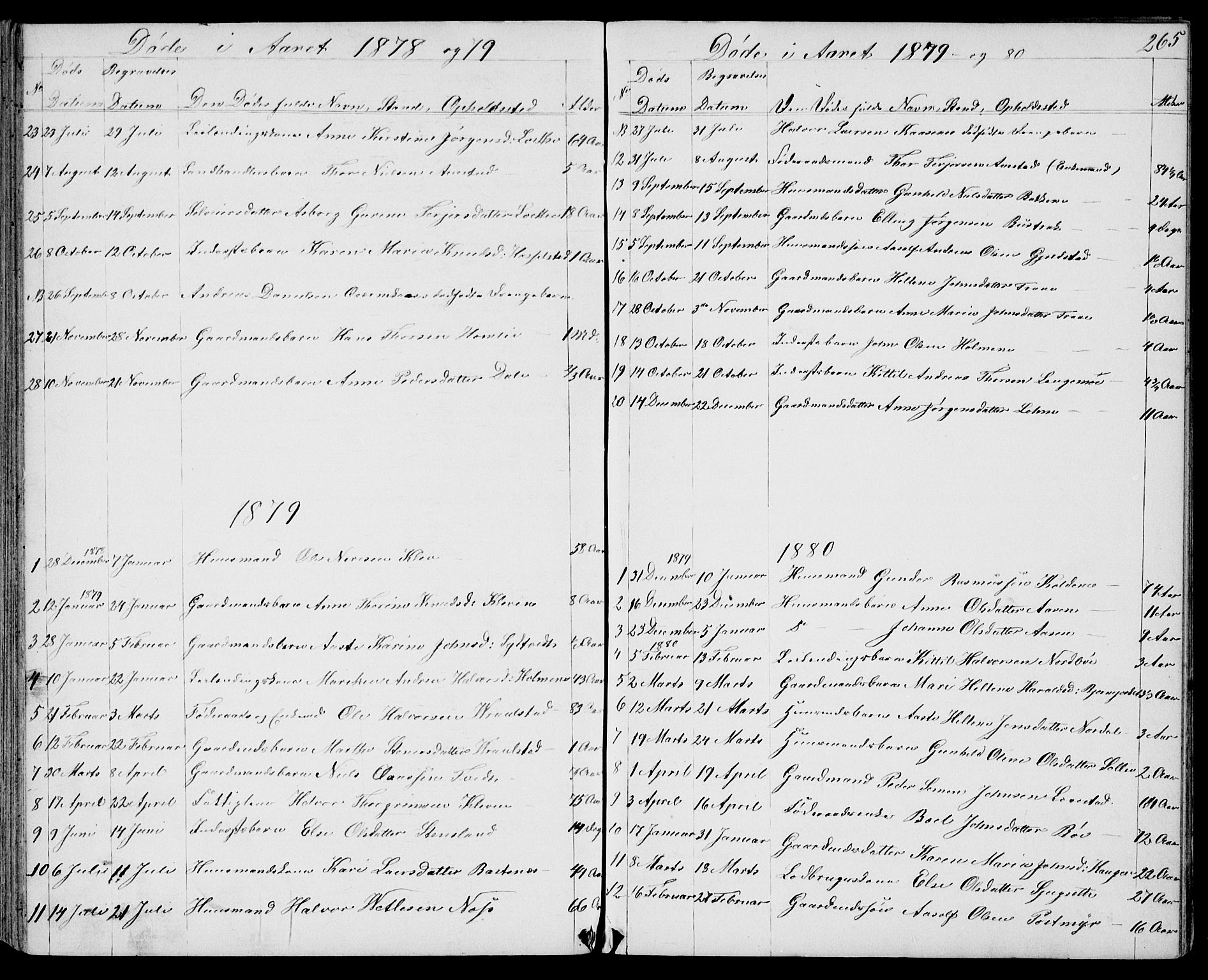 SAKO, Drangedal kirkebøker, G/Gb/L0001: Klokkerbok nr. II 1, 1856-1894, s. 265