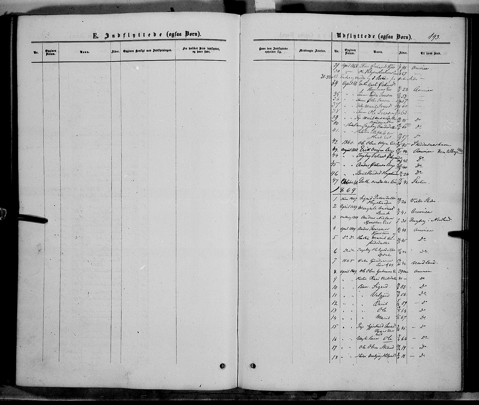 SAH, Vang prestekontor, Valdres, Ministerialbok nr. 7, 1865-1881, s. 193