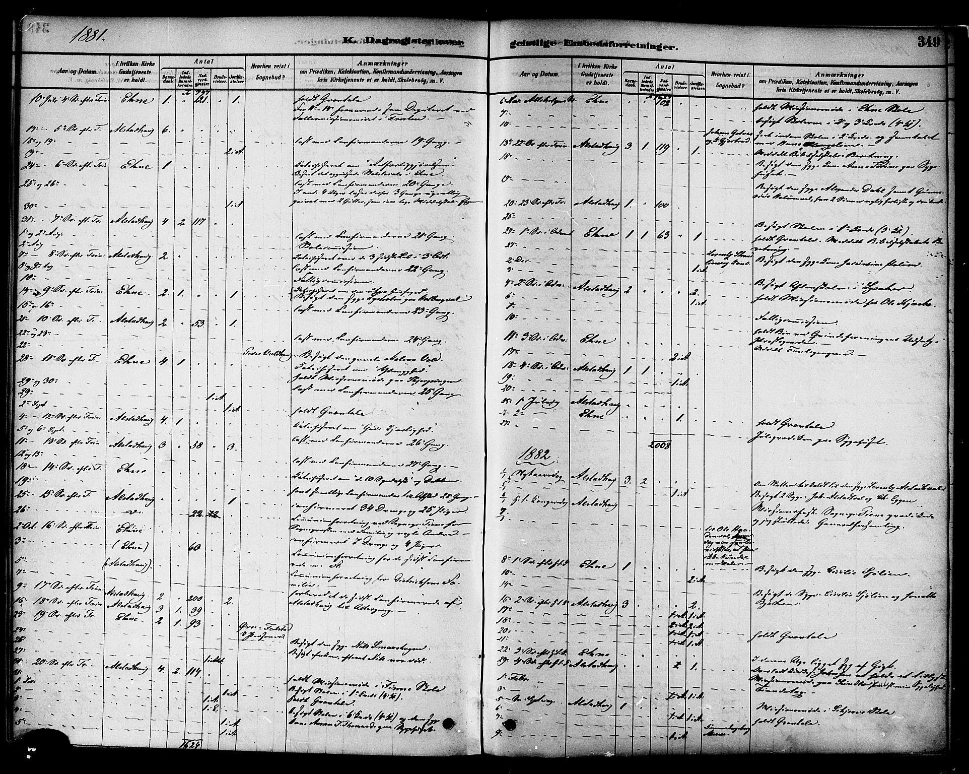 SAT, Ministerialprotokoller, klokkerbøker og fødselsregistre - Nord-Trøndelag, 717/L0159: Ministerialbok nr. 717A09, 1878-1898, s. 349