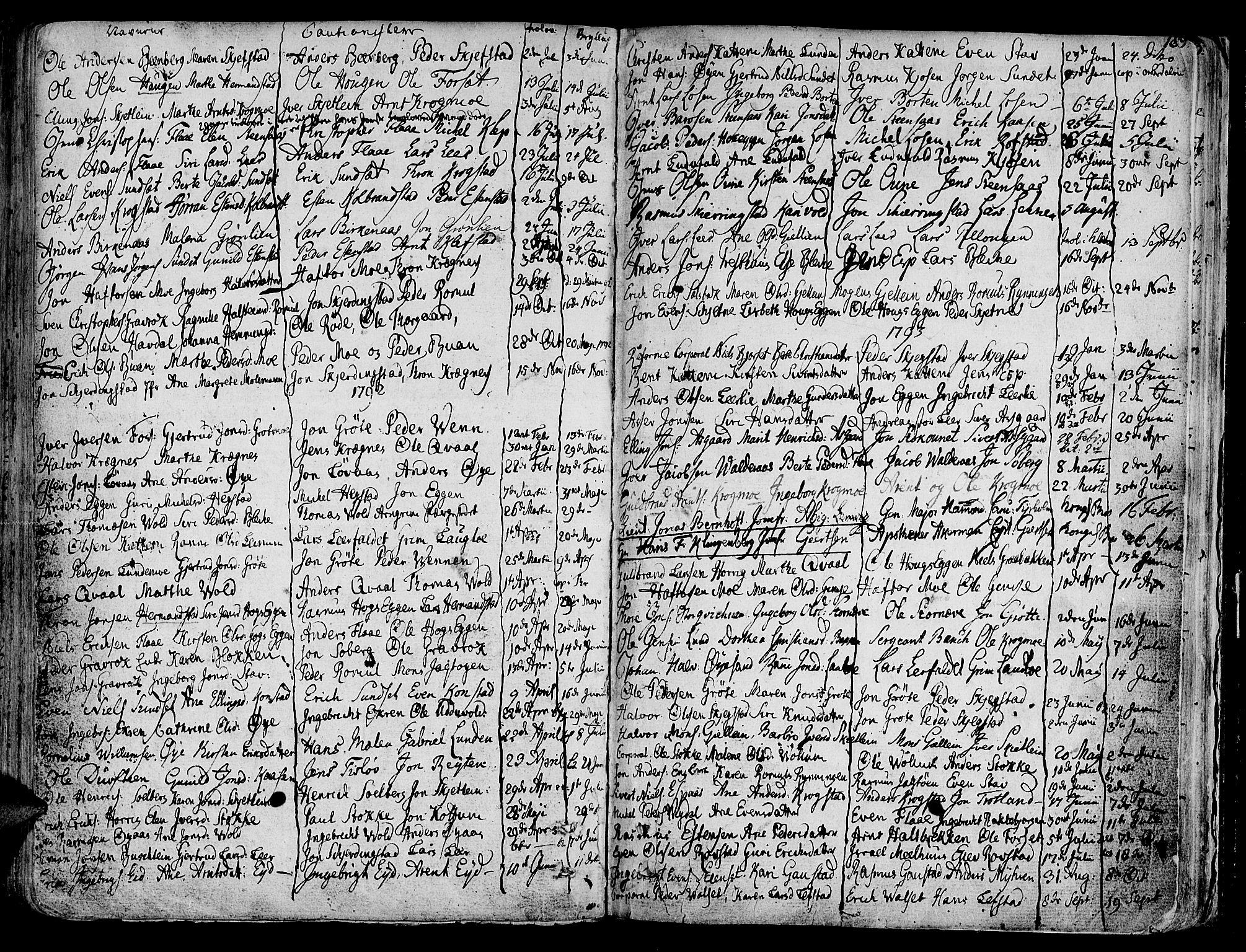 SAT, Ministerialprotokoller, klokkerbøker og fødselsregistre - Sør-Trøndelag, 691/L1061: Ministerialbok nr. 691A02 /1, 1768-1815, s. 189