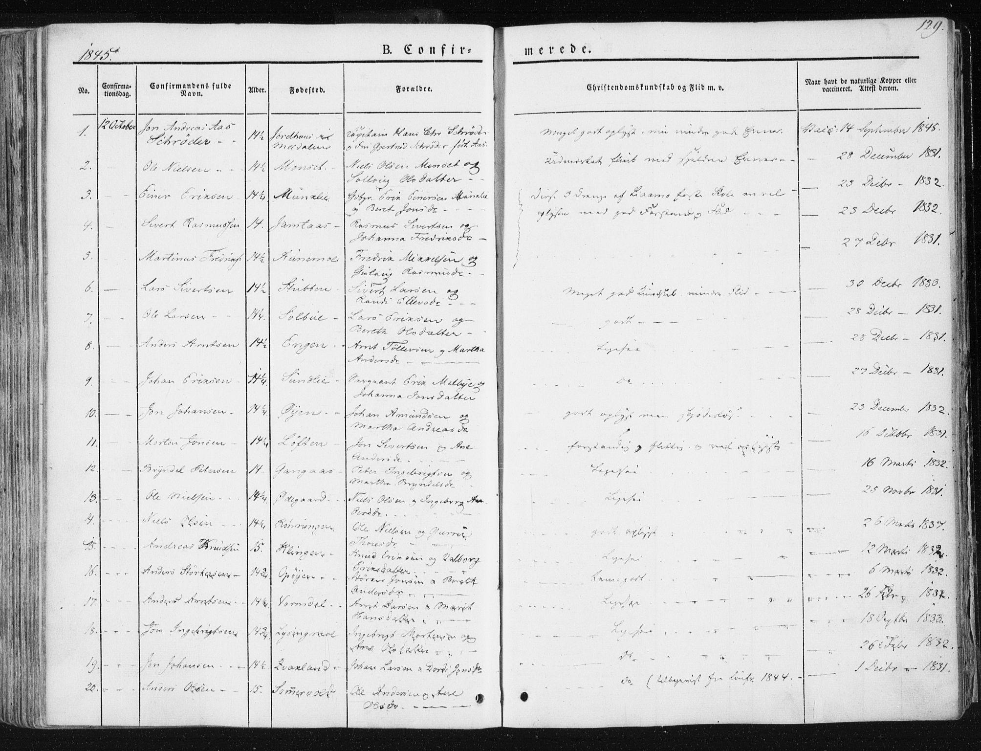 SAT, Ministerialprotokoller, klokkerbøker og fødselsregistre - Sør-Trøndelag, 668/L0805: Ministerialbok nr. 668A05, 1840-1853, s. 129