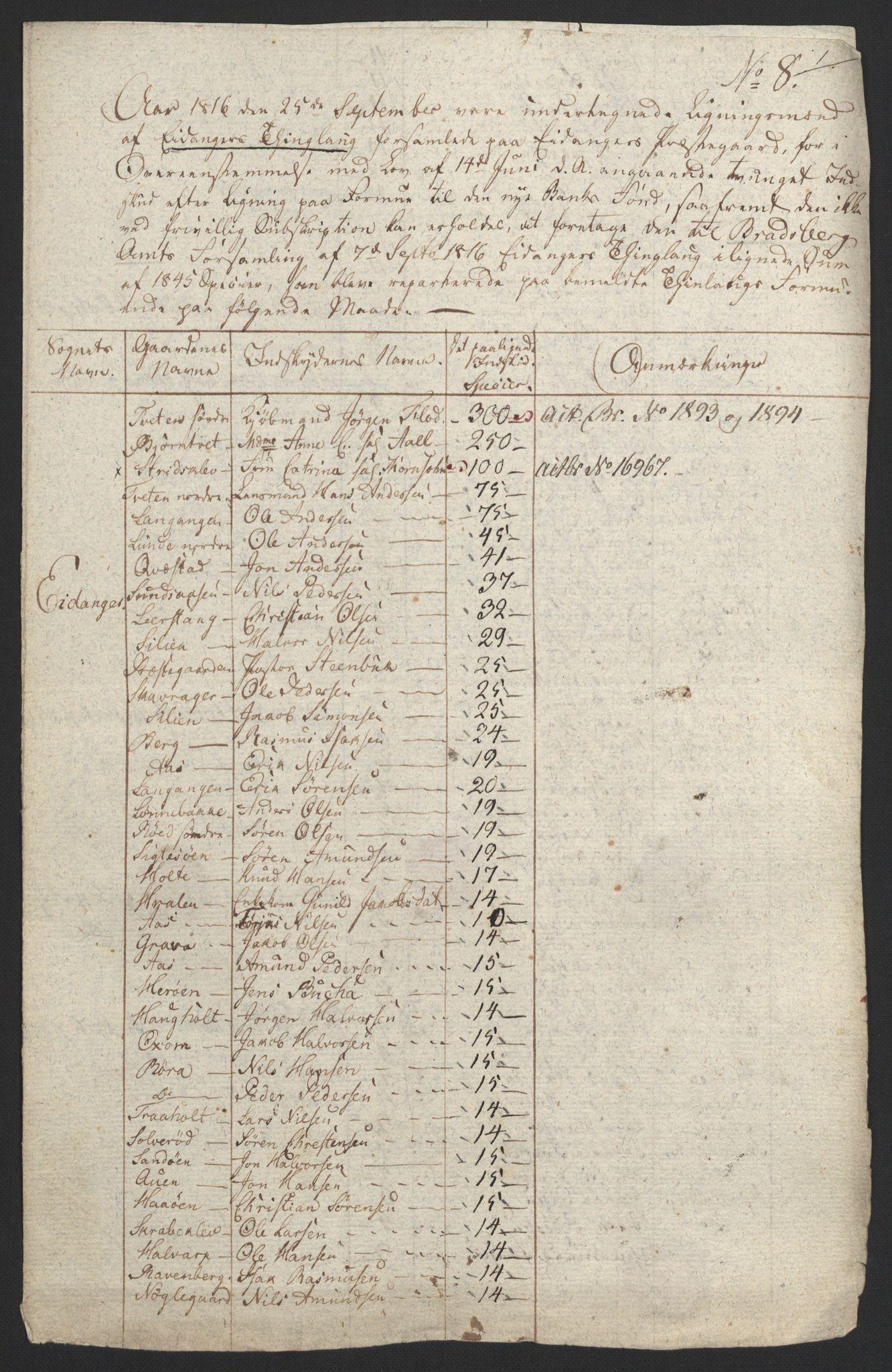 NOBA, Norges Bank/Sølvskatten 1816*, 1816-1824, s. 103