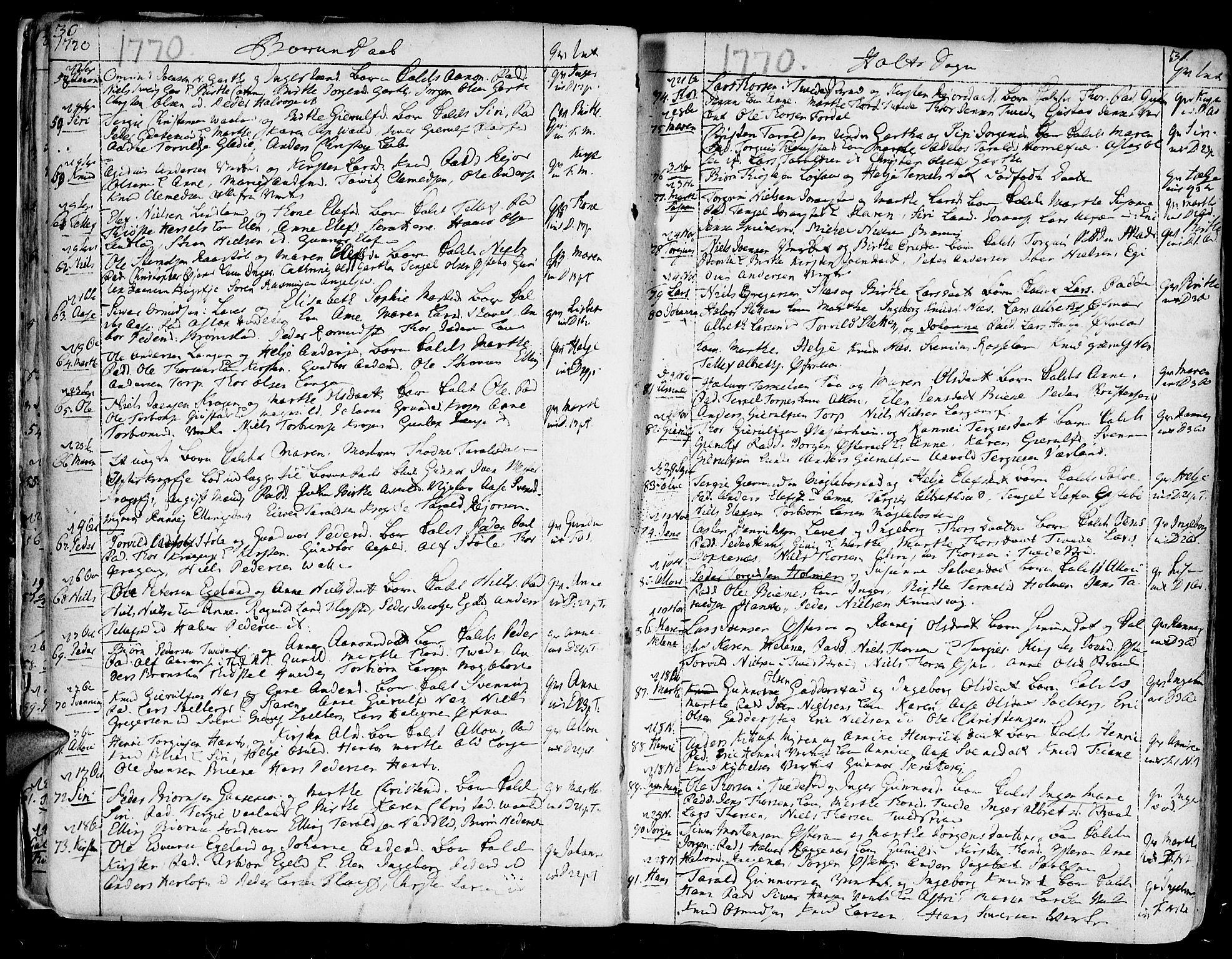 SAK, Holt sokneprestkontor, F/Fa/L0003: Ministerialbok nr. A 3, 1765-1798, s. 30-31