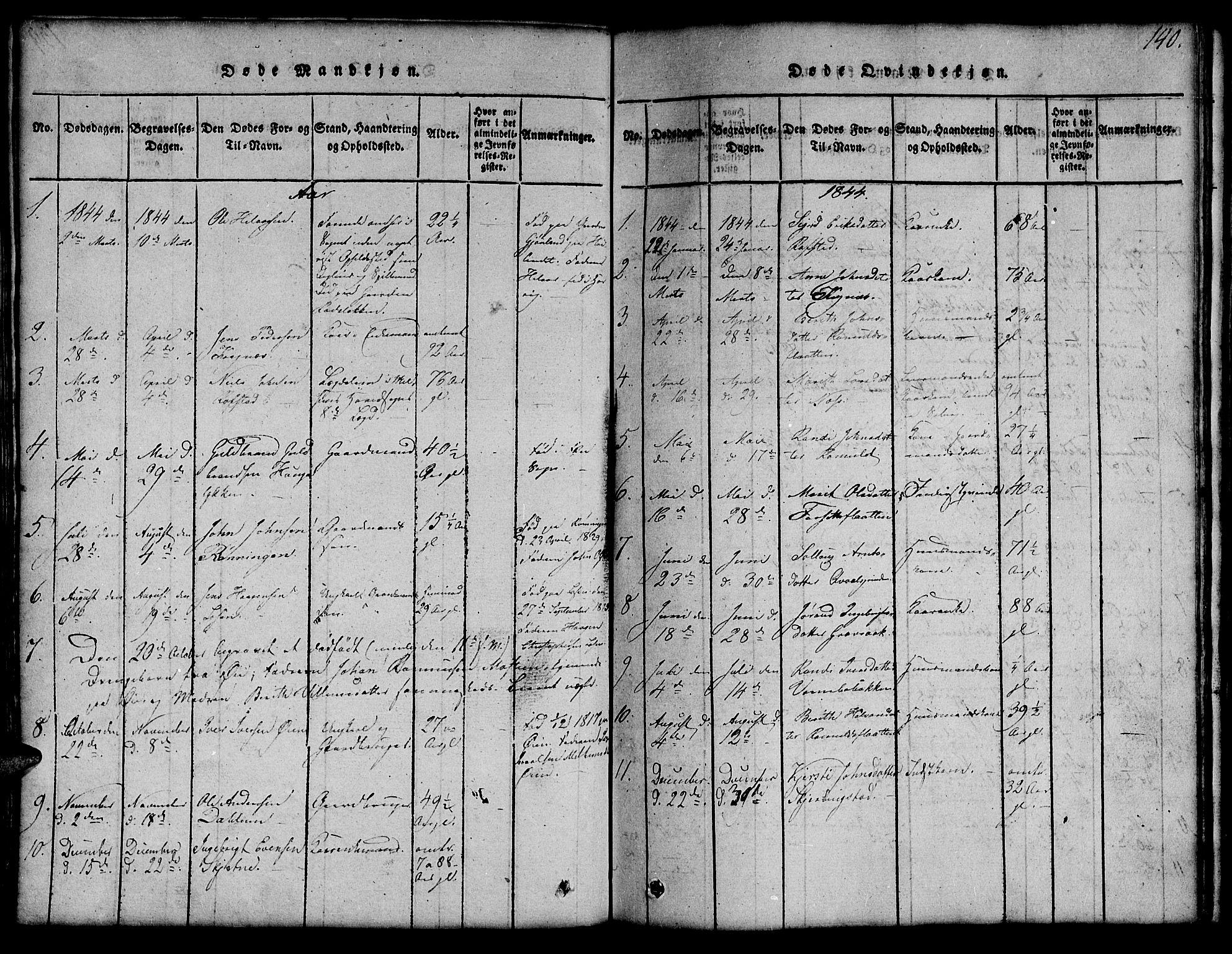 SAT, Ministerialprotokoller, klokkerbøker og fødselsregistre - Sør-Trøndelag, 691/L1092: Klokkerbok nr. 691C03, 1816-1852, s. 140